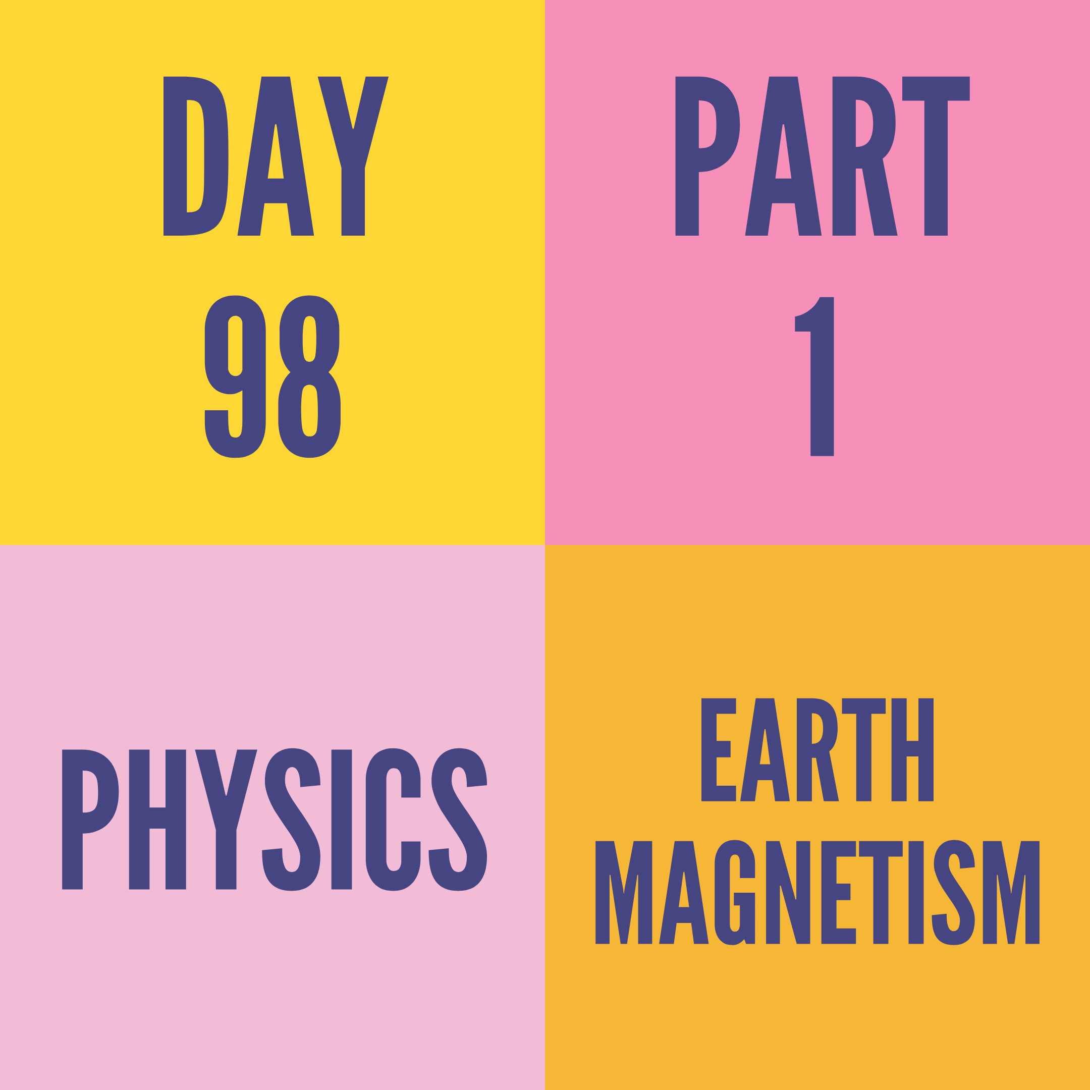 DAY-98 PART-1 EARTH MAGNETISM