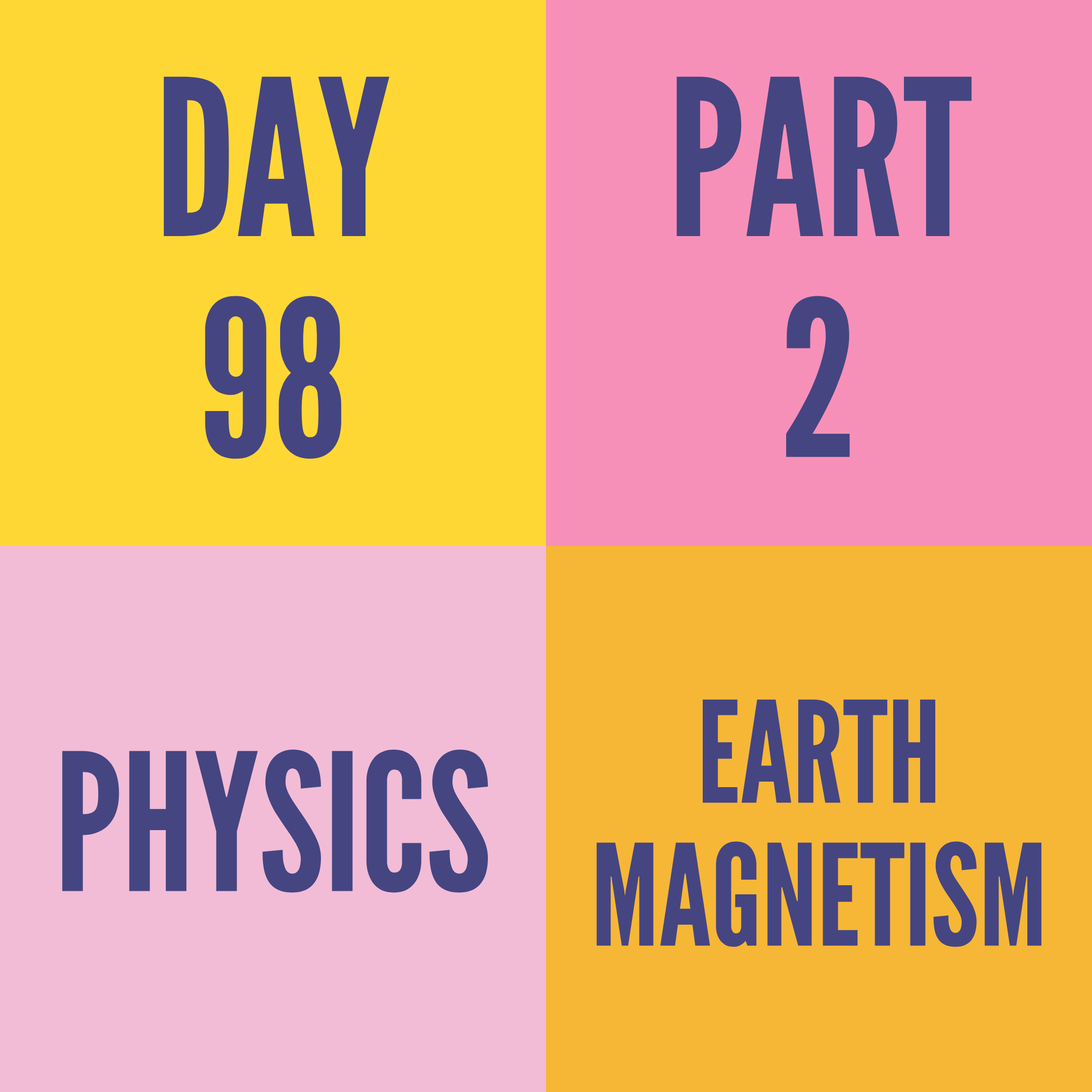 DAY-98 PART-2 EARTH MAGNETISM