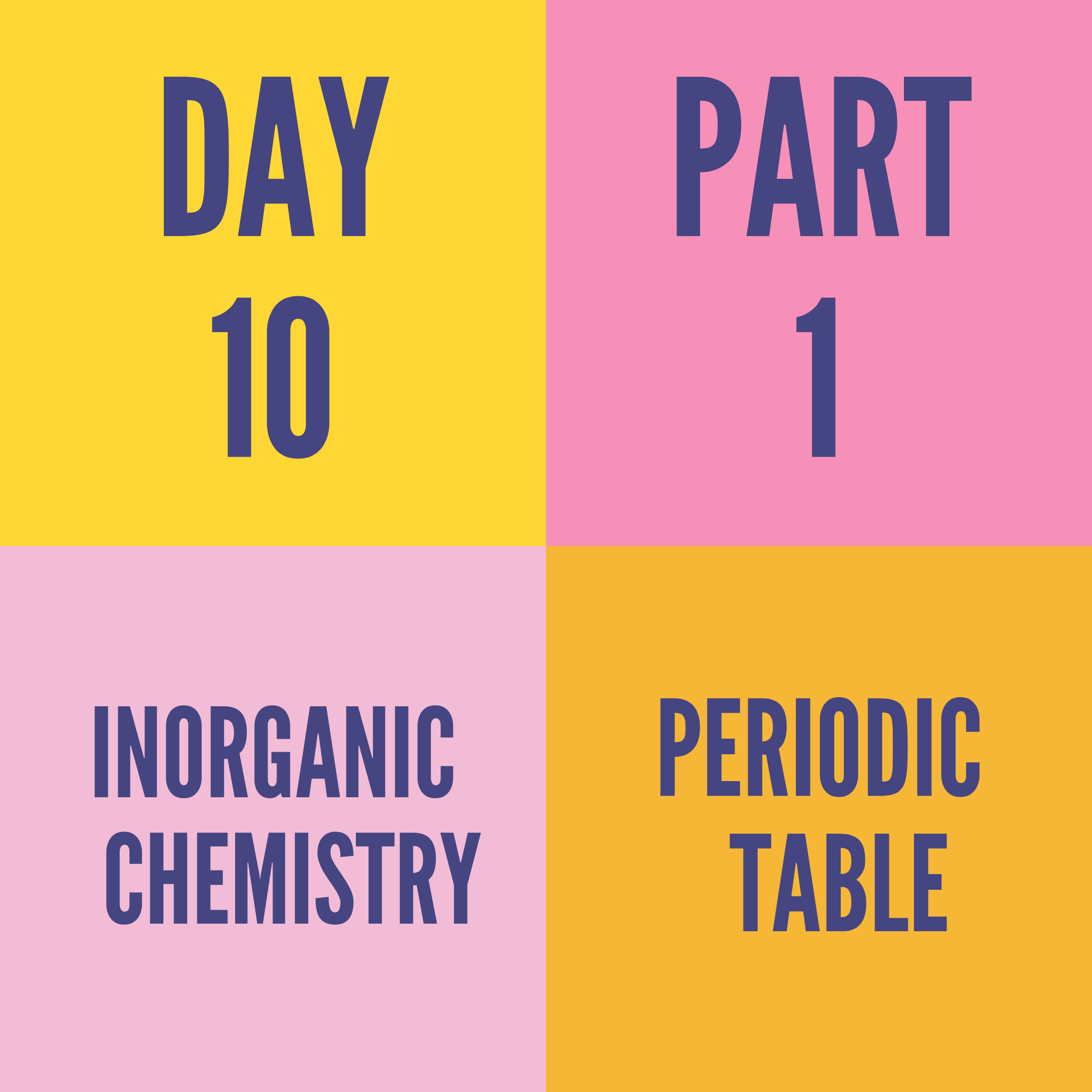 DAY-10 PART-1 PERIODIC TABLE