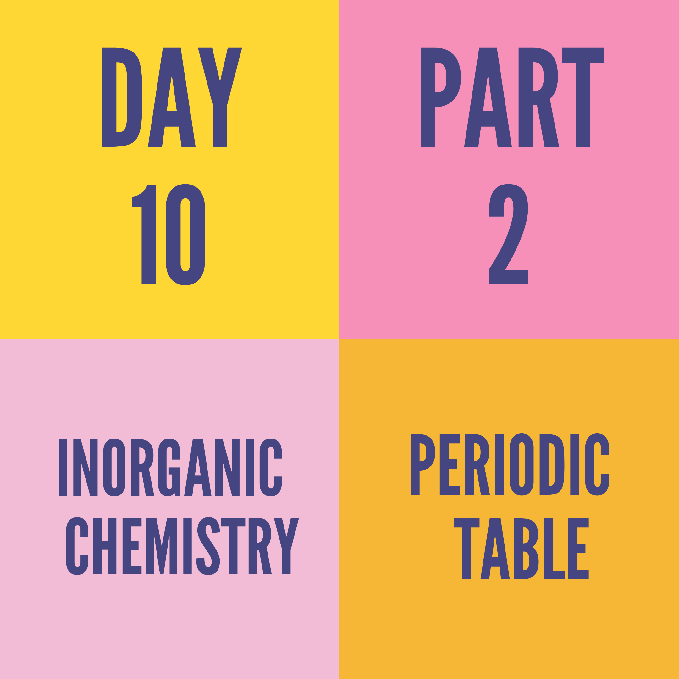 DAY-10 PART-2 PERIODIC TABLE