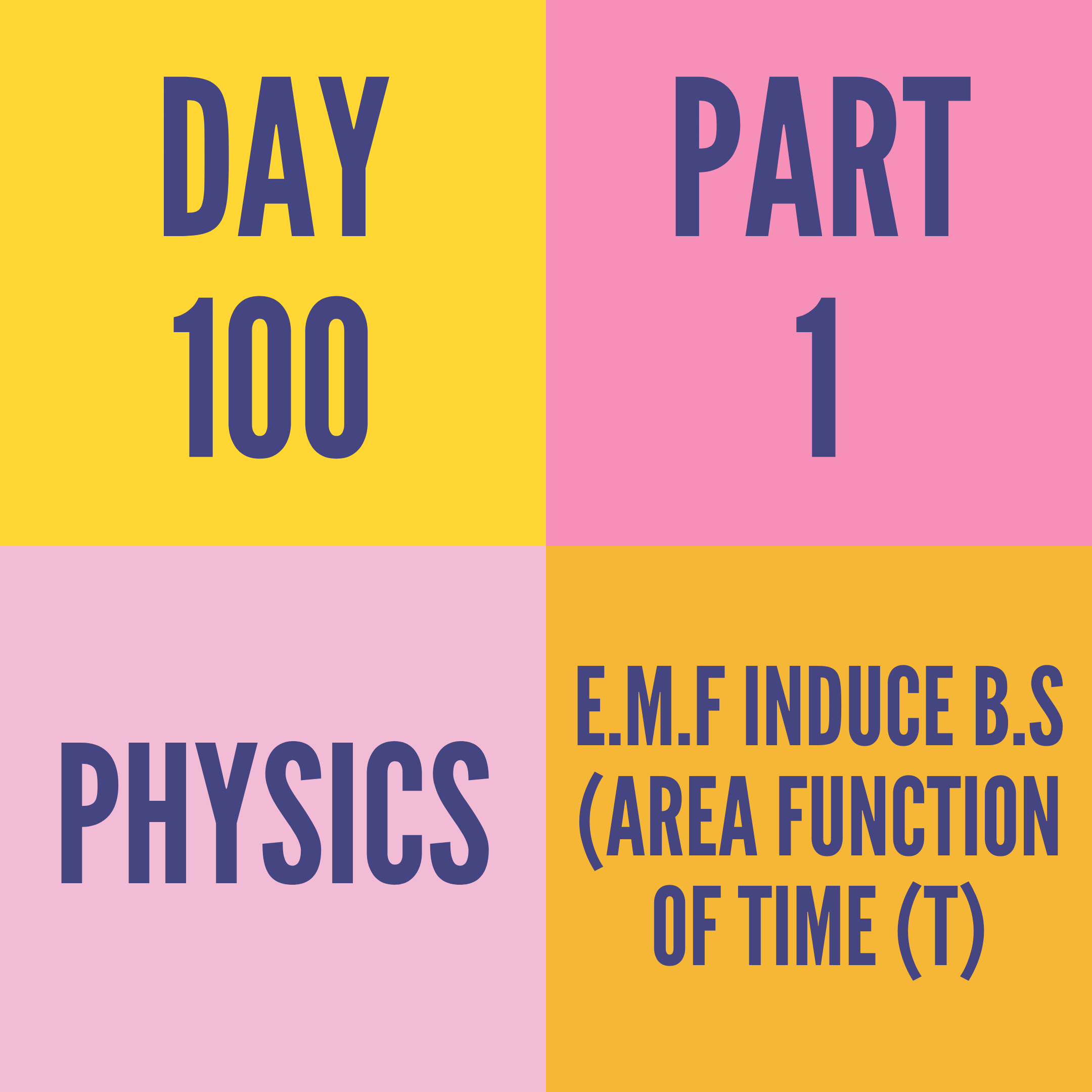 DAY-100 PART-1 E.M.F INDUCE B.S (AREA FUNCTION OF TIME (t)