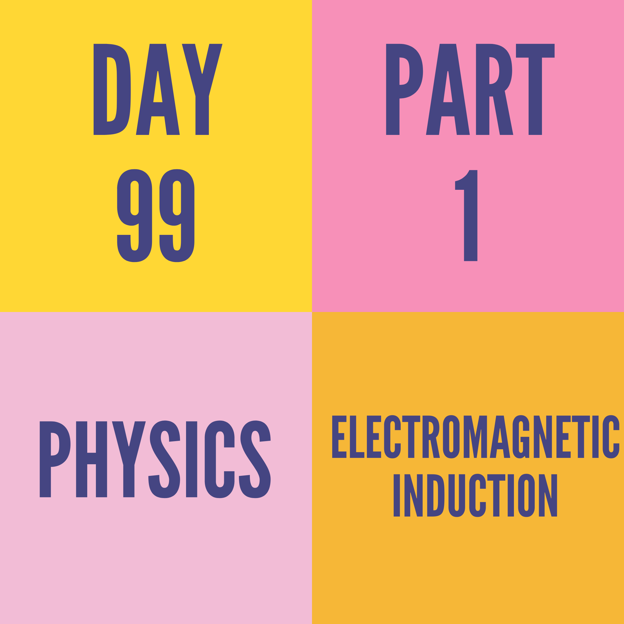 DAY-99 PART-1 ELECTROMAGNETIC INDUCTION
