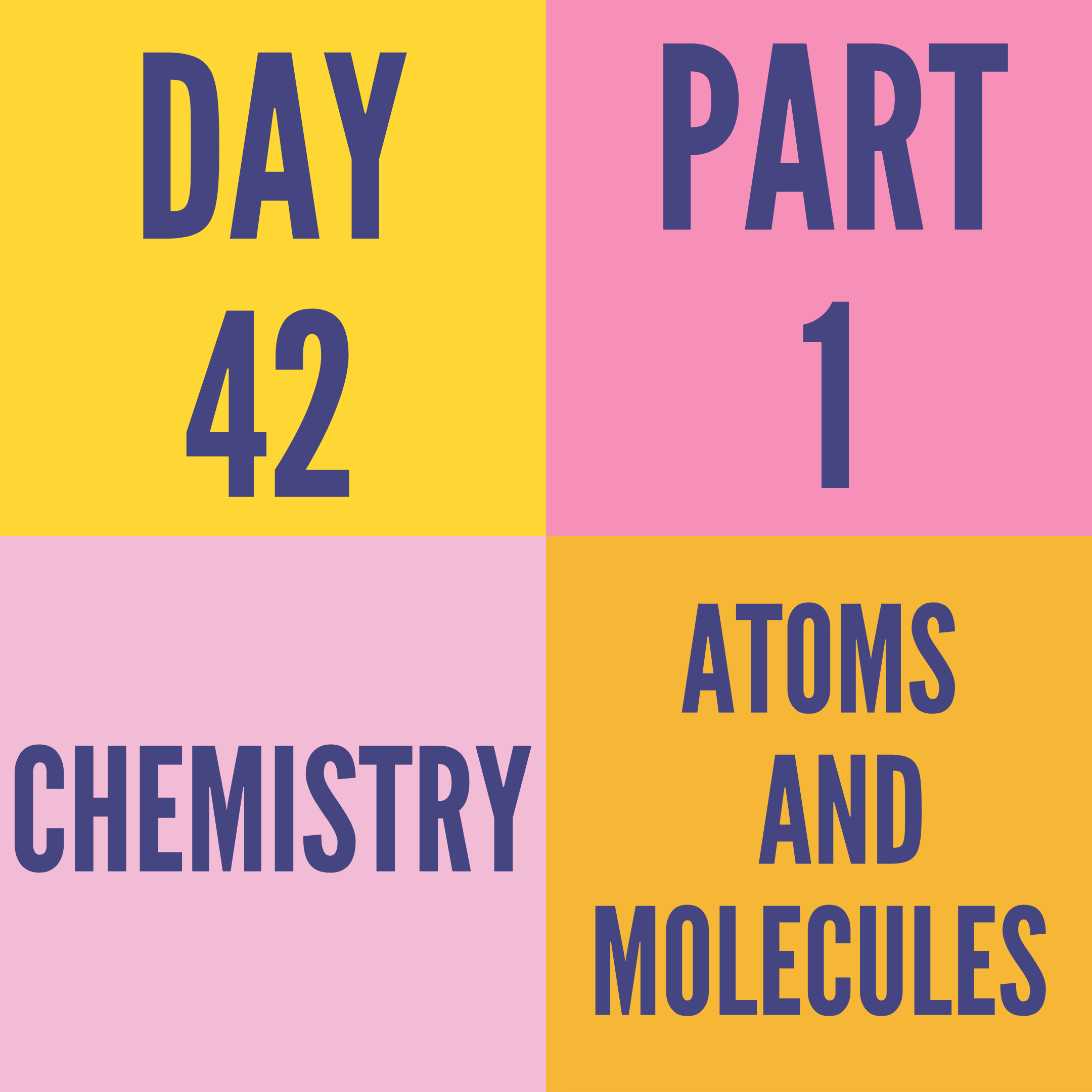 DAY-42 PART-1 ATOMS AND MOLECULES