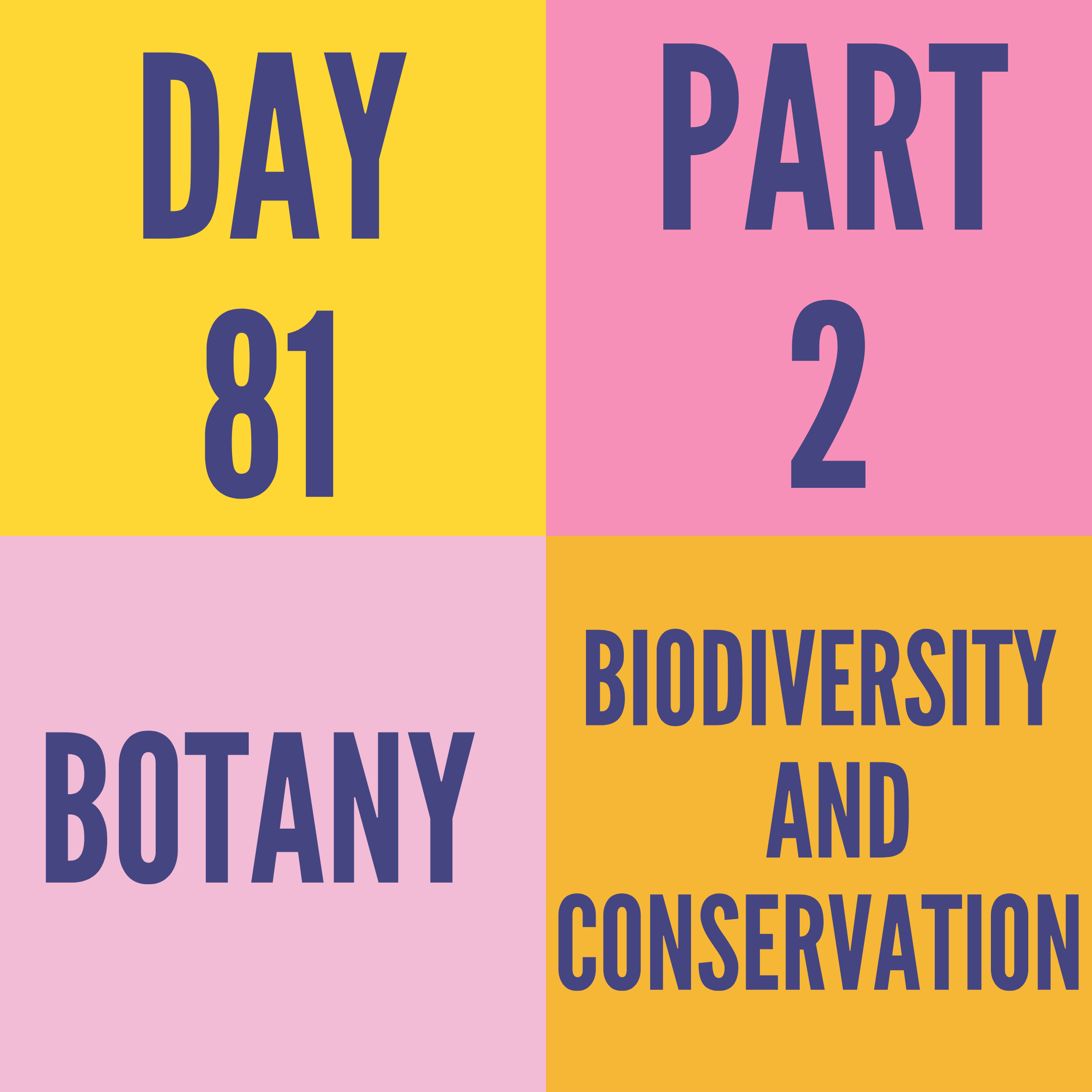 DAY-81 PART-2 BIODIVERSITY AND CONSERVATION