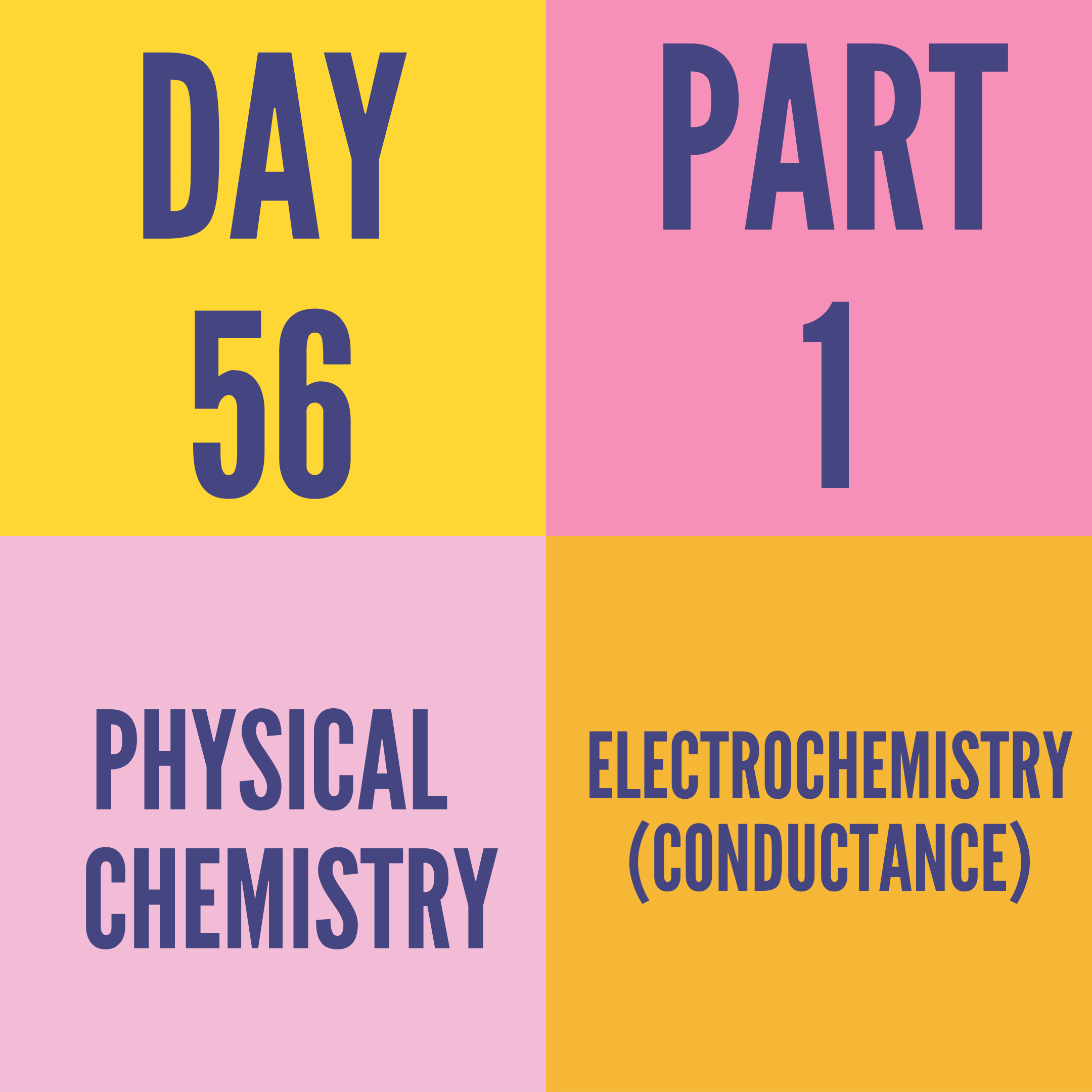 DAY-56 PART-1 ELECTROCHEMISTRY (CONDUCTANCE)