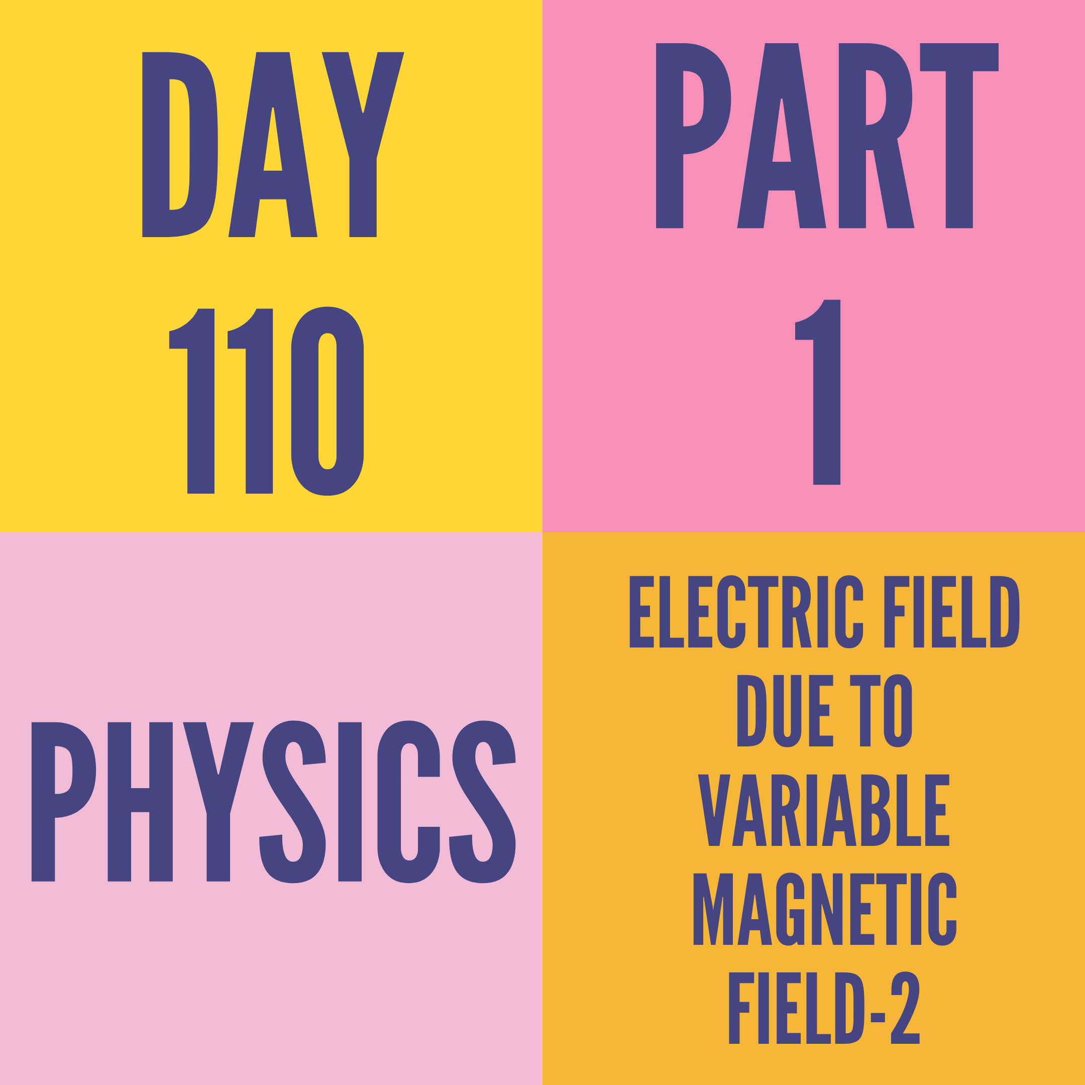 DAY-110 PART-1 ELECTRIC FIELD DUE TO VARIABLE MAGNETIC FIELD-2