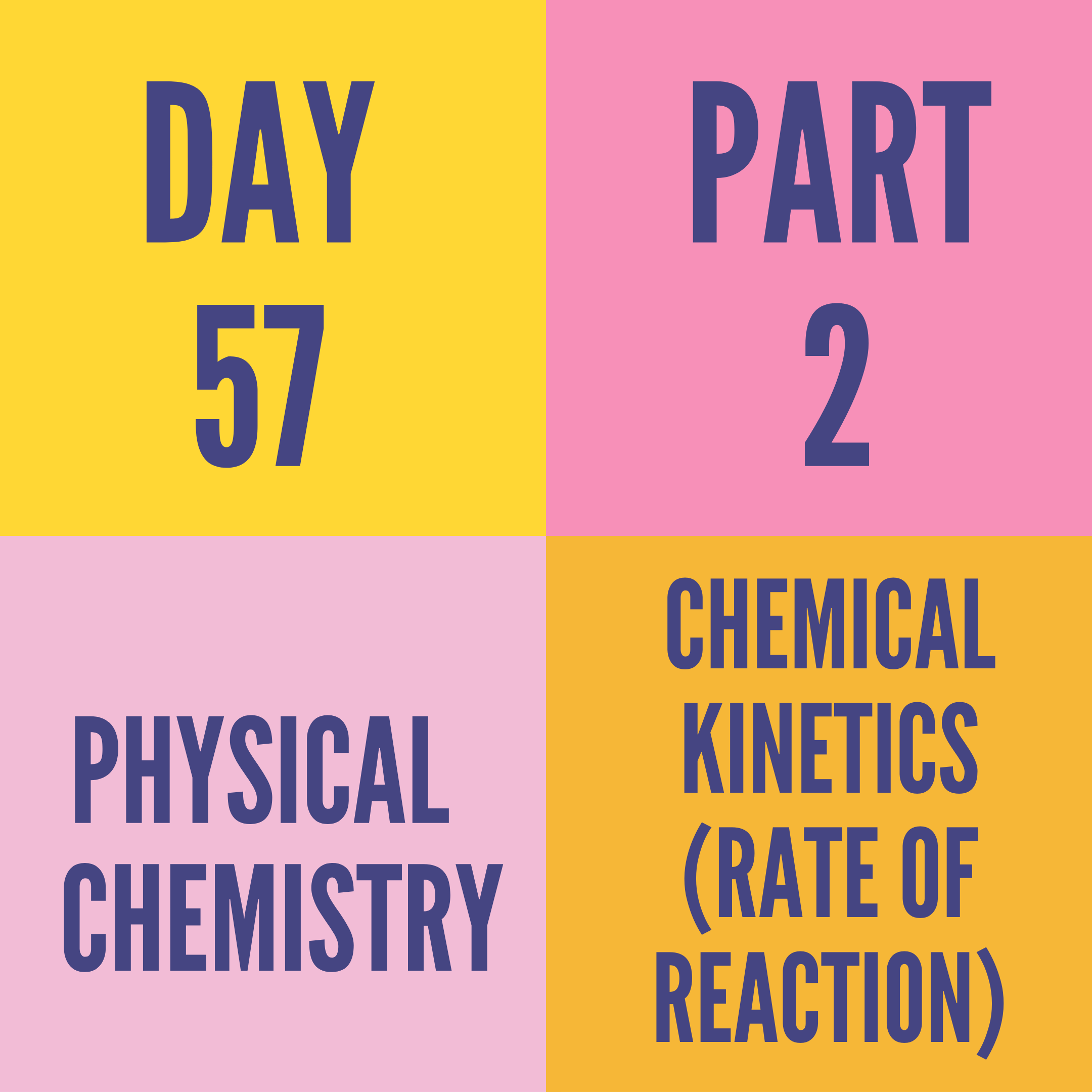 DAY-57 PART-2 CHEMICAL KINETICS (RATE OF REACTION)