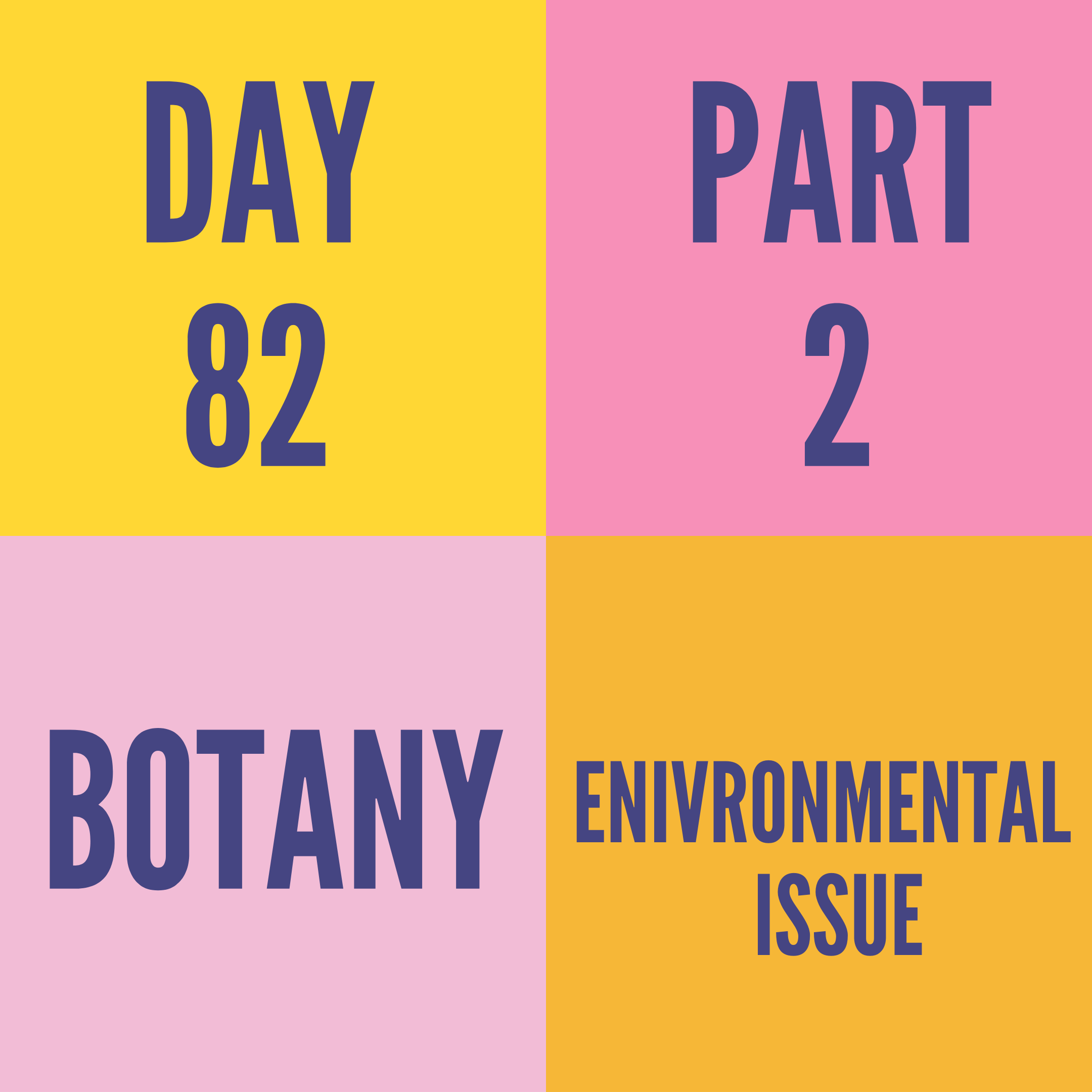 DAY-82 PART-2 ENIVRONMENTAL ISSUE