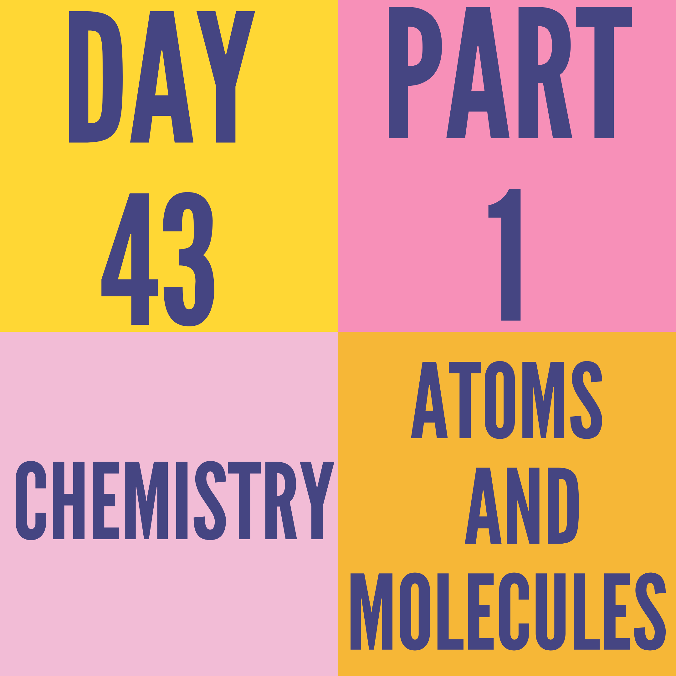DAY-43 PART-1 ATOMS AND MOLECULES