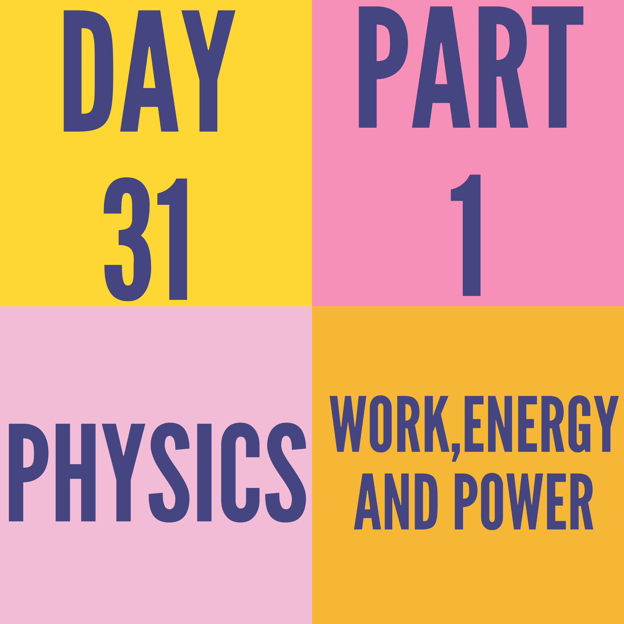 DAY-31 PART-1 WORK,ENERGY AND POWER