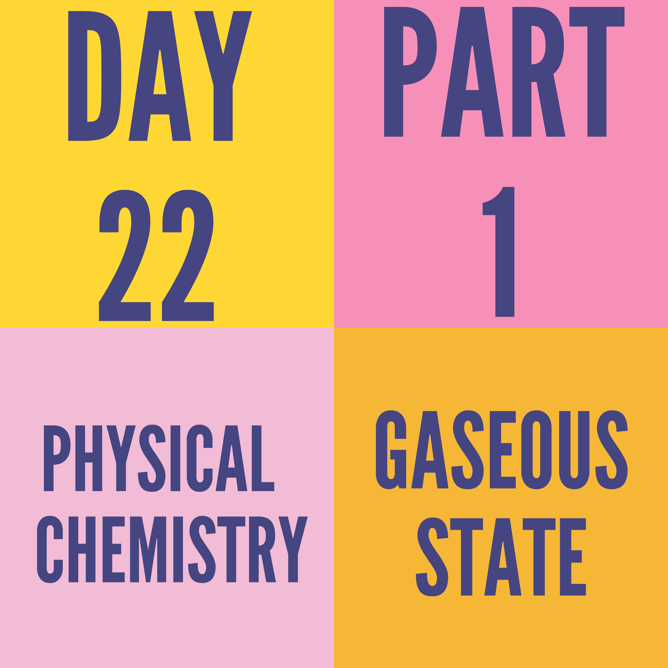 DAY-22 PART-1 GASEOUS STATE