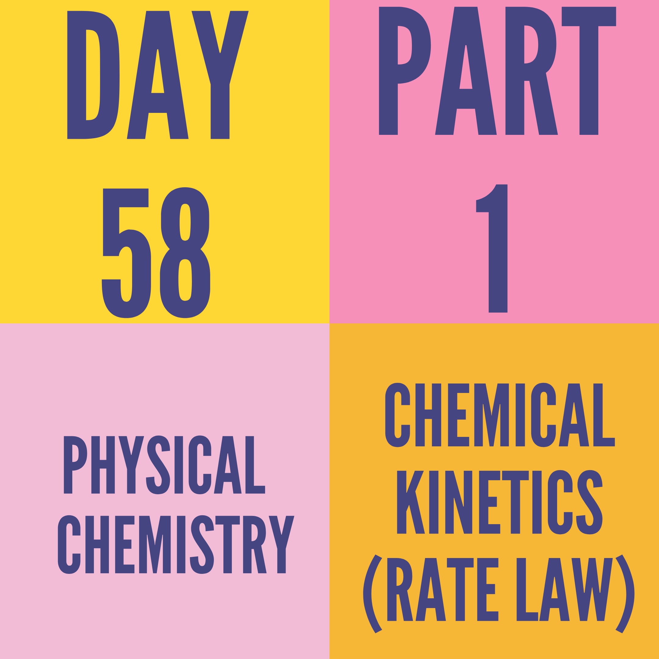 DAY-58 PART-1 CHEMICAL KINETICS (RATE LAW)