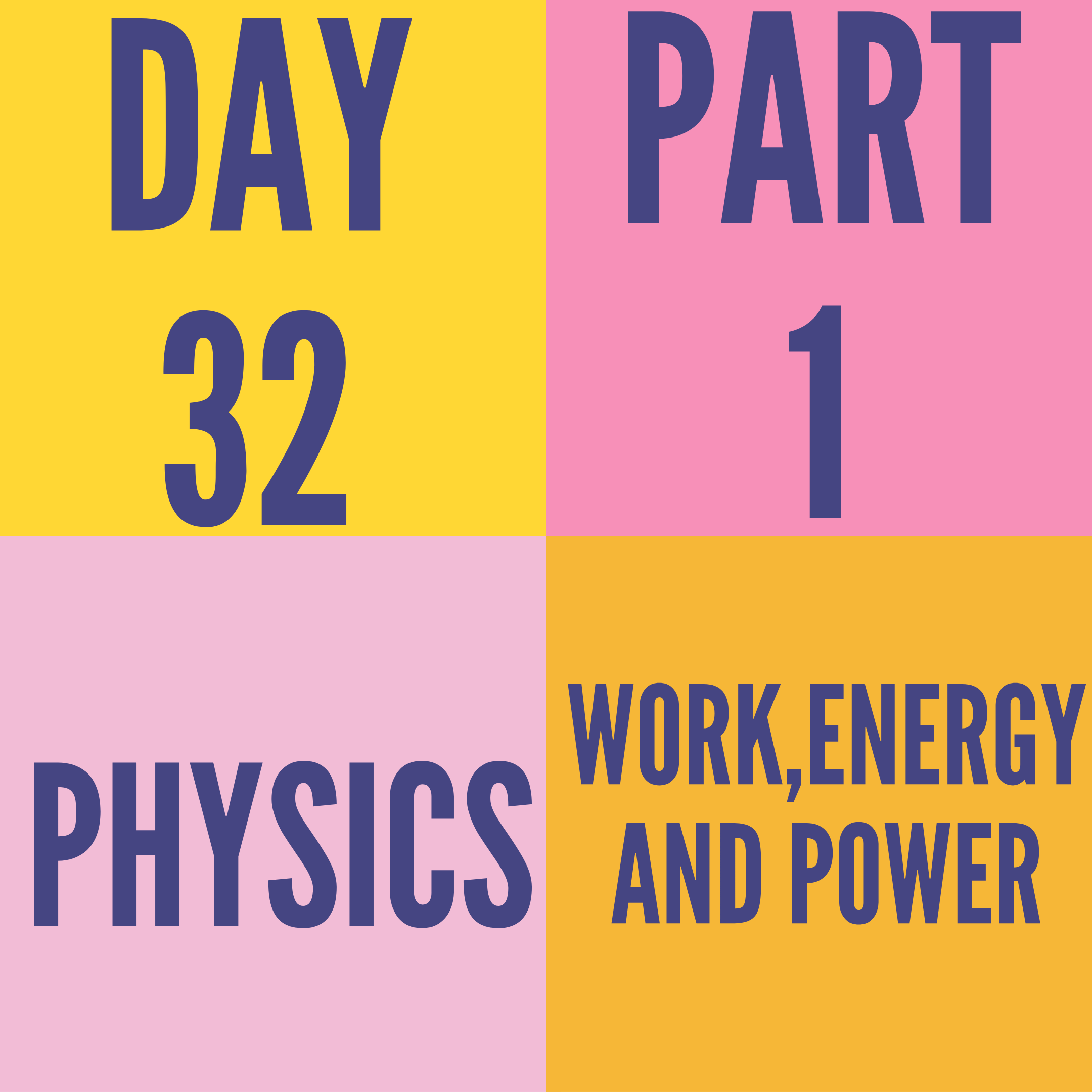 DAY-32 PART-1 WORK,ENERGY AND POWER