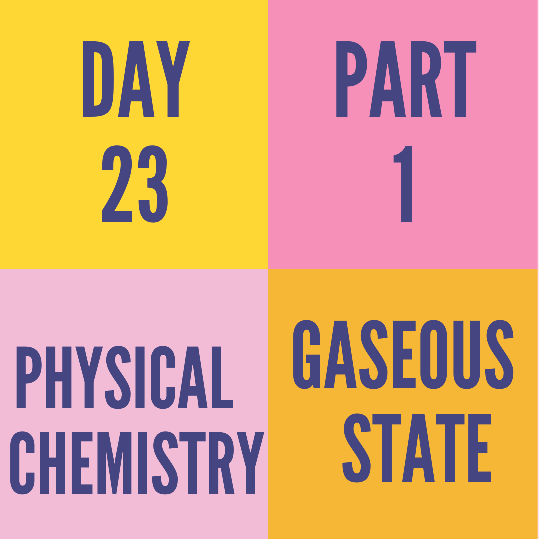 DAY-23 PART-1 GASEOUS STATE