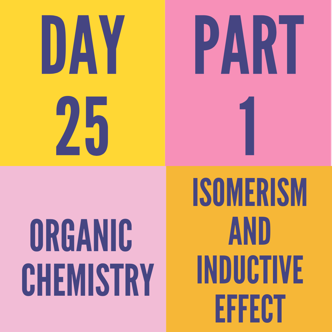 DAY-25 PART-1 ISOMERISM AND INDUCTIVE EFFECT
