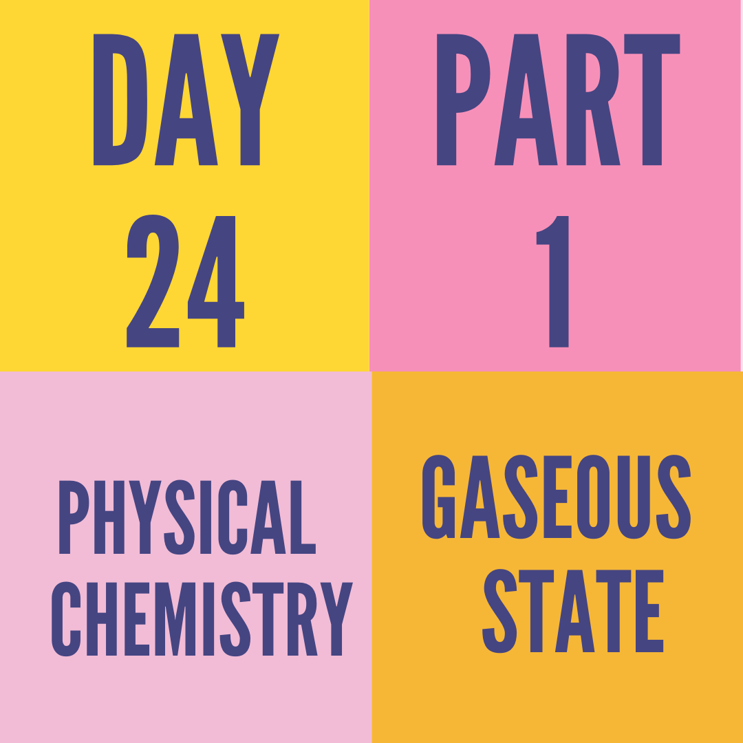 DAY-24 PART-1 GASEOUS STATE