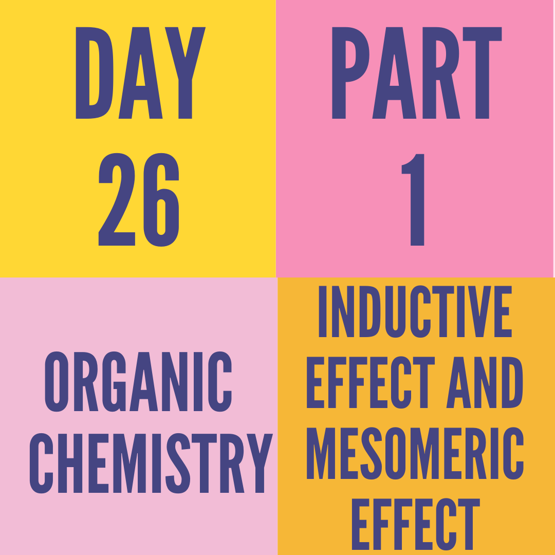 DAY-26 PART-1 INDUCTIVE EFFECT AND MESOMERIC EFFECT