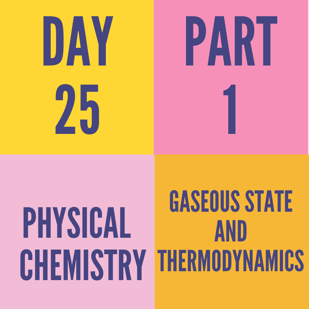 DAY-25 PART-1 GASEOUS STATE AND THERMODYNAMICS
