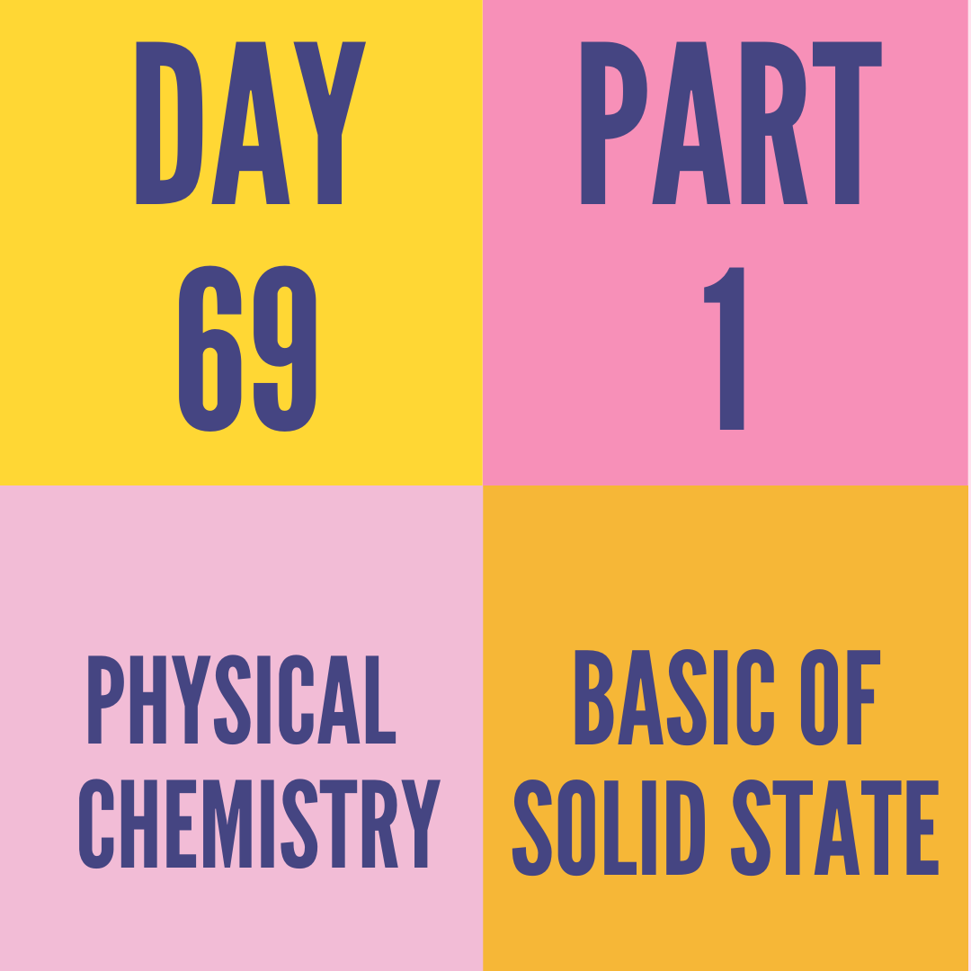 DAY-69 PART-1 BASIC OF SOLID STATE