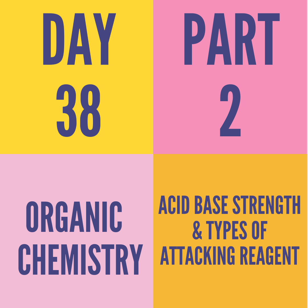 DAY-38 PART-2 ACID BASE STRENGTH & TYPES OF ATTACKING REAGENT