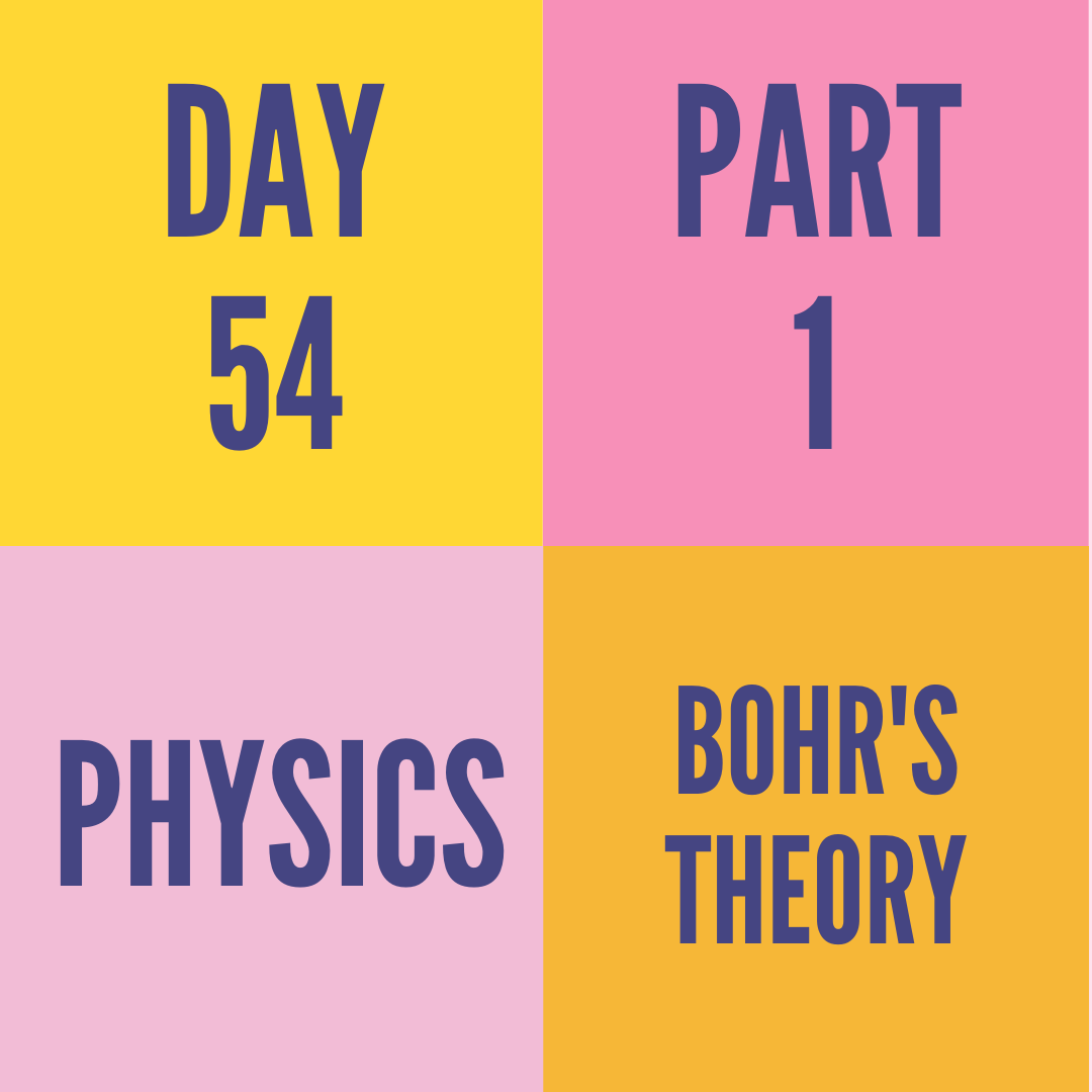 DAY-54 PART-1 BOHR'S THEORY
