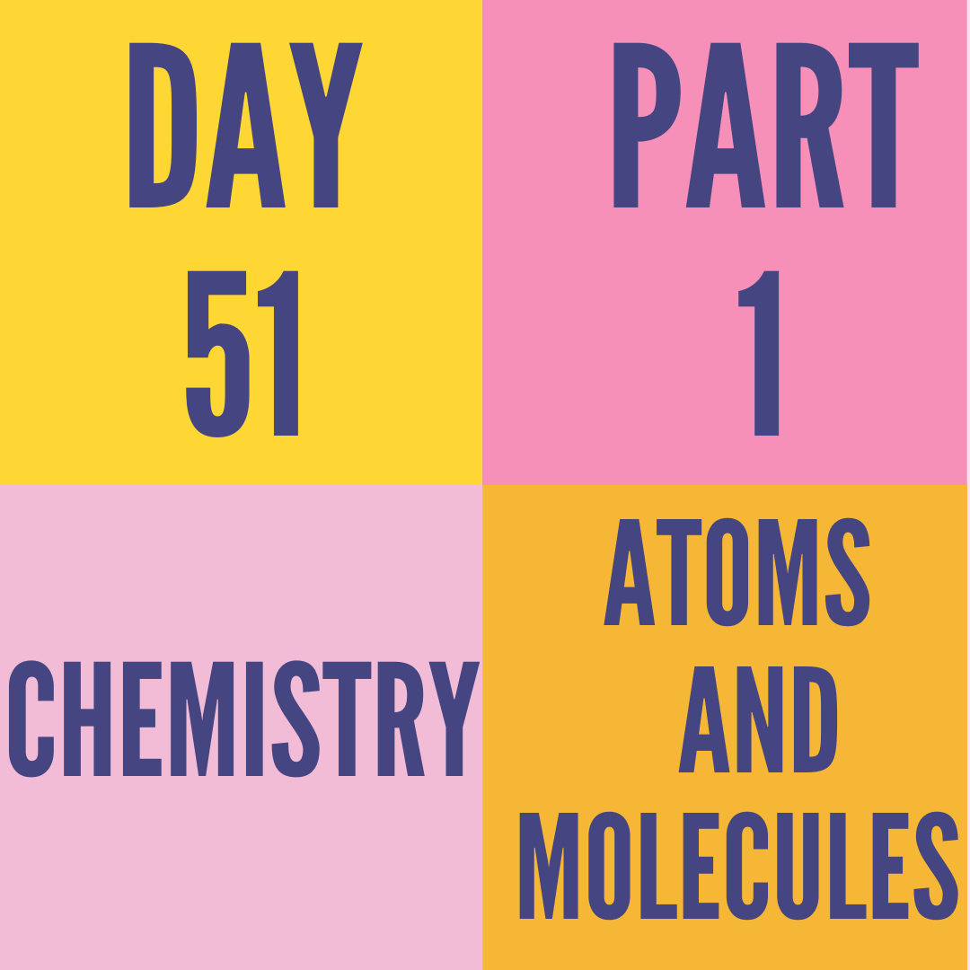DAY-51 PART-1 ATOMS AND MOLECULES