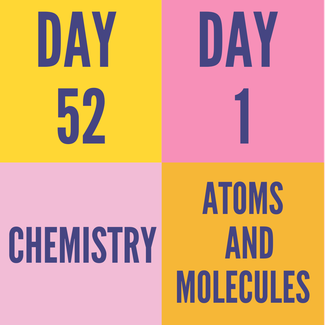 DAY-52 PART-1 ATOMS AND MOLECULES