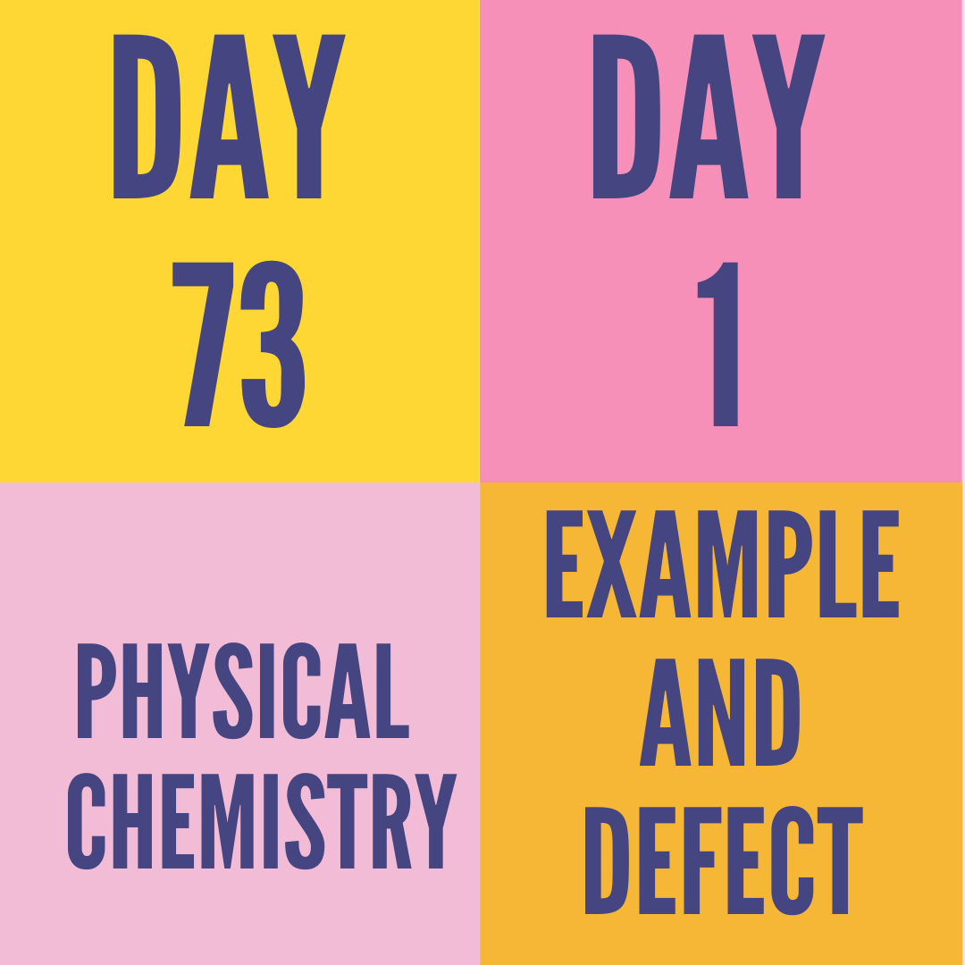 DAY-73 PART-1  EXAMPLE AND DEFECT