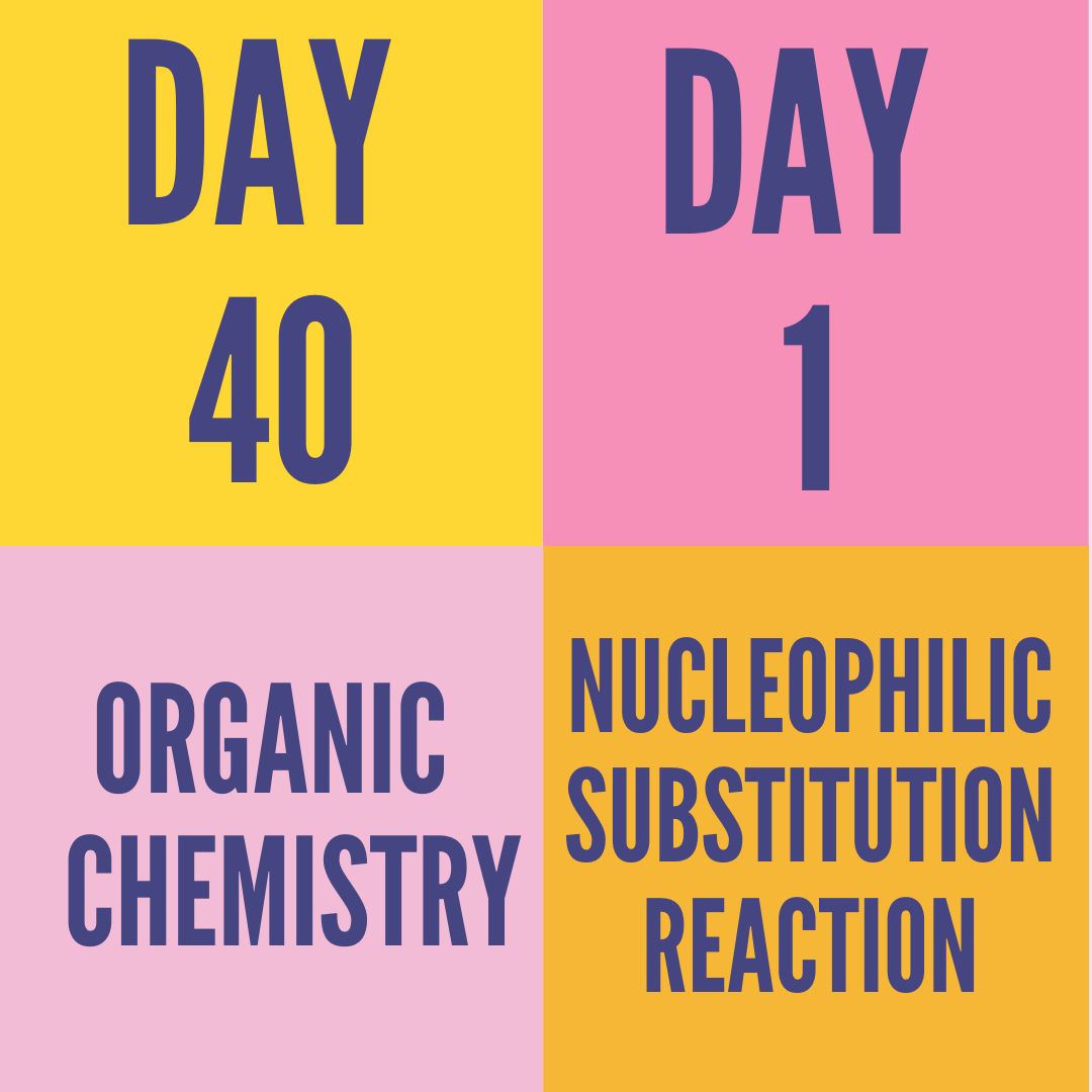 DAY-40 PART-1 NUCLEOPHILIC SUBSTITUTION REACTION