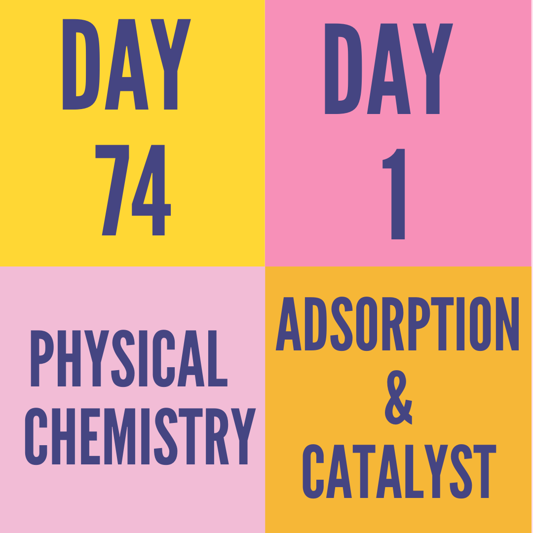 DAY-74 PART-1  ADSORPTION & CATALYST