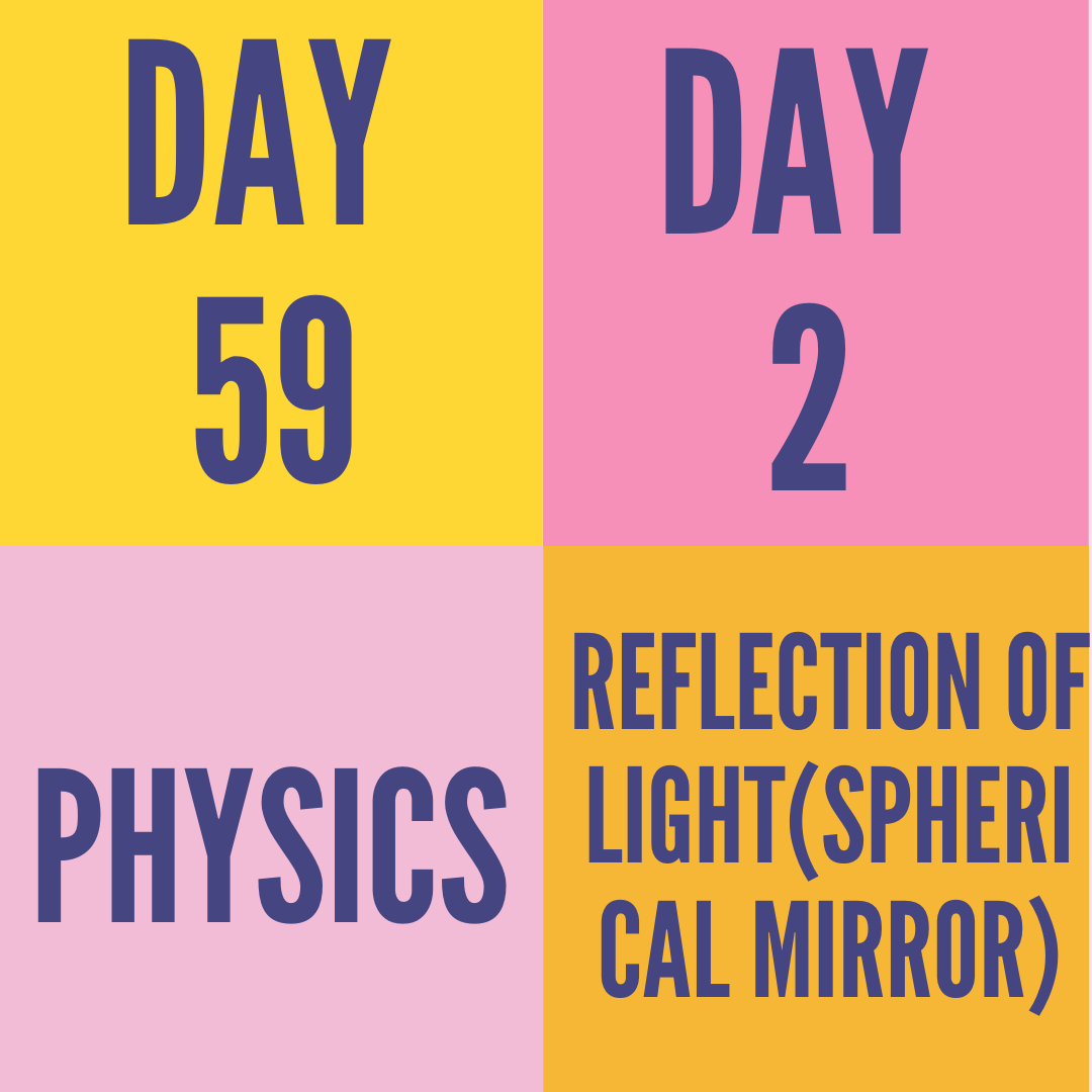 DAY-59 PART-2 REFLECTION OF LIGHT(SPHERICAL MIRROR)