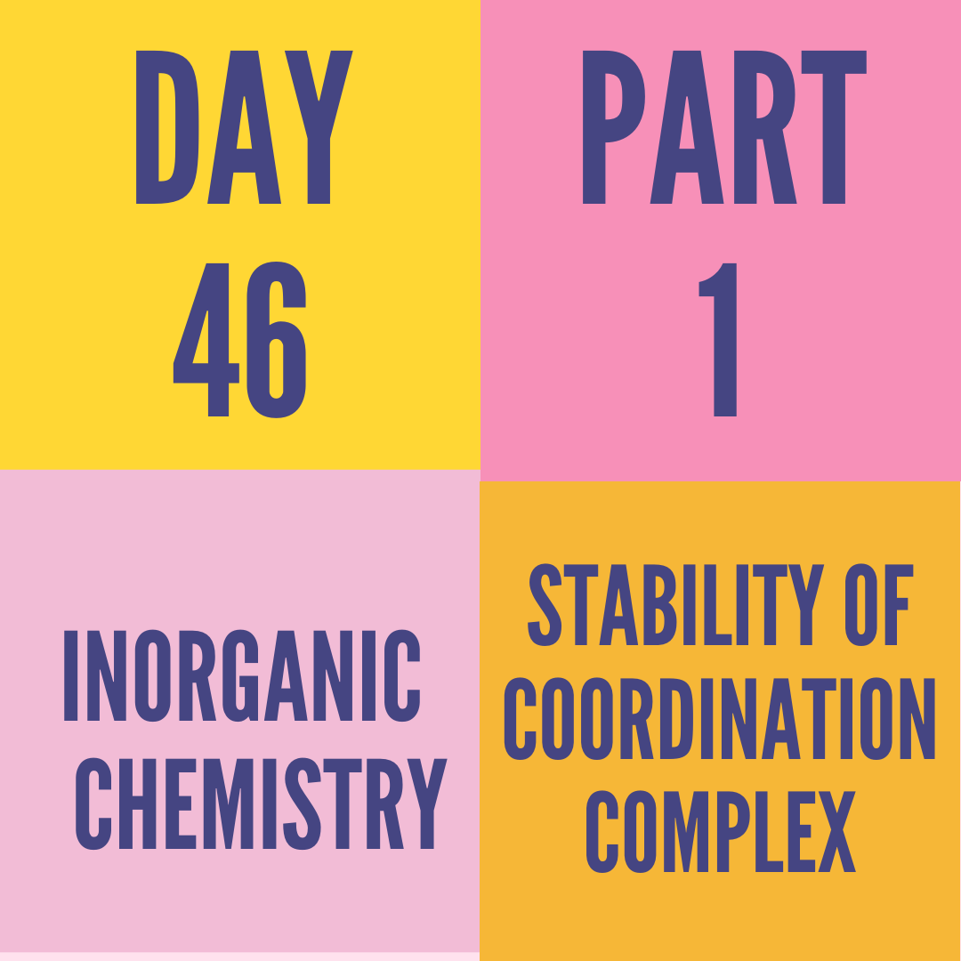 DAY-46 PART-1 STABILITY OF COORDINATION COMPLEX