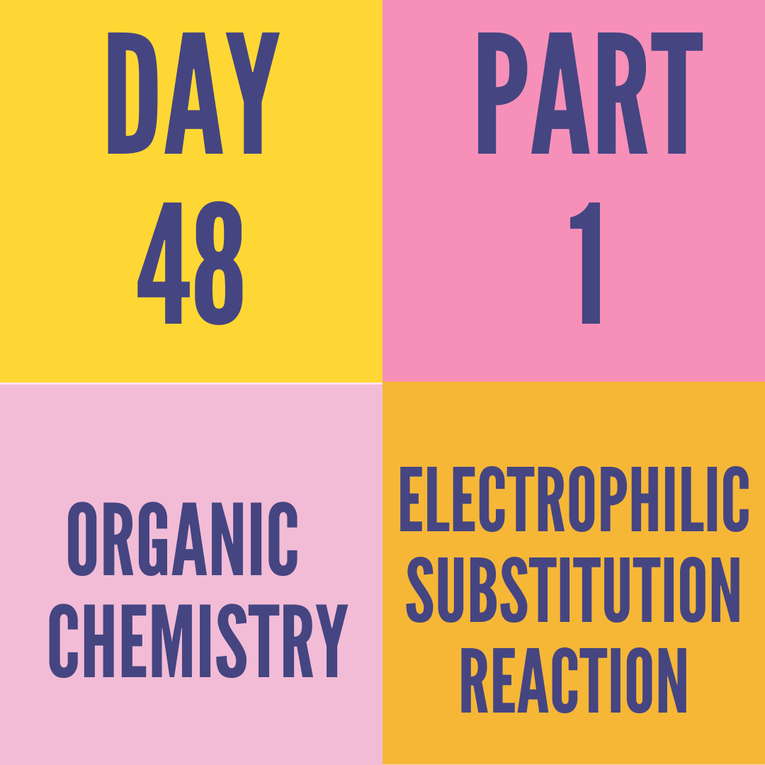 DAY-48 PART-1 ELECTROPHILIC SUBSTITUTION REACTION
