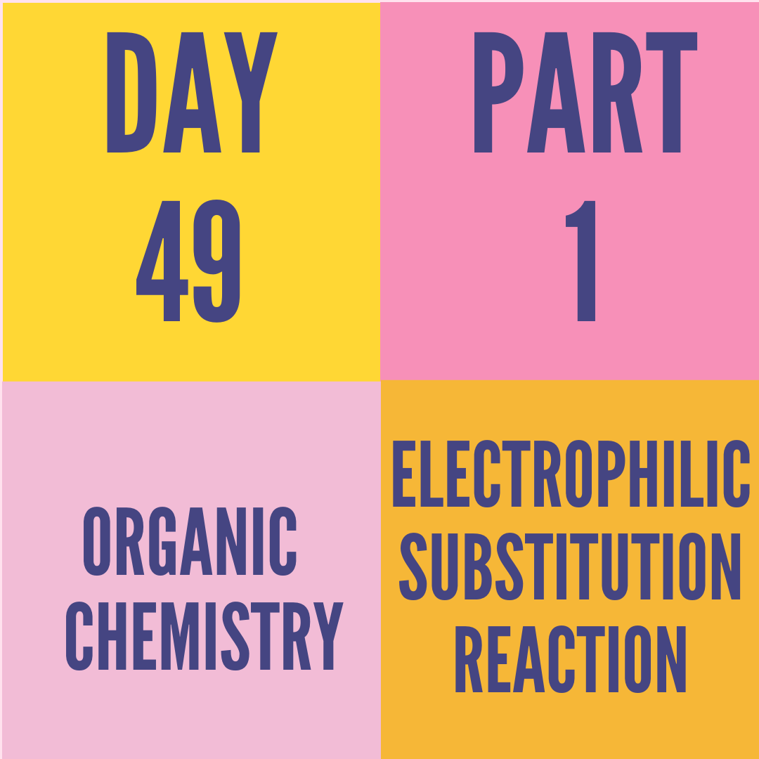 DAY-49 PART-1 ELECTROPHILIC SUBSTITUTION REACTION