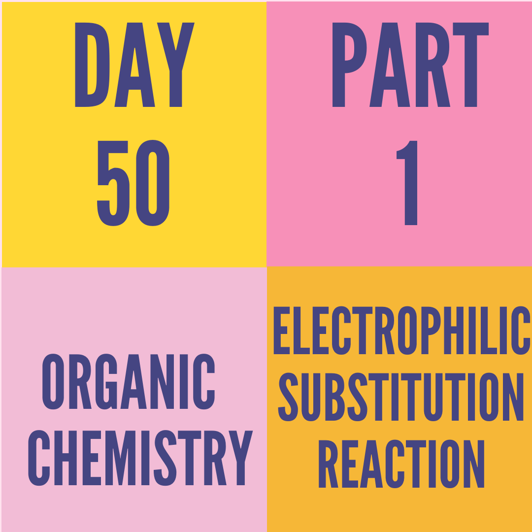 DAY-50 PART-1 ELECTROPHILIC SUBSTITUTION REACTION