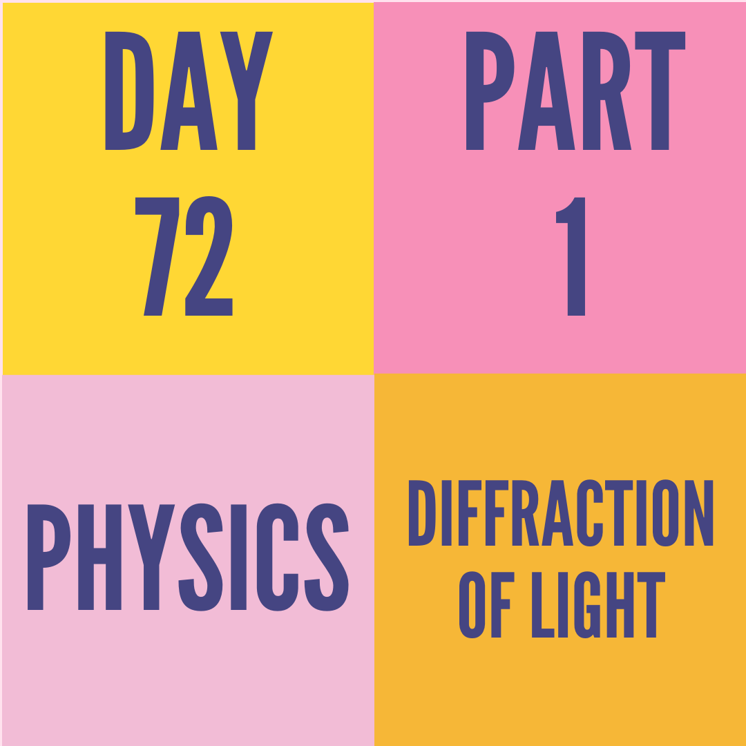 DAY-72 PART-1 DIFFRACTION OF LIGHT