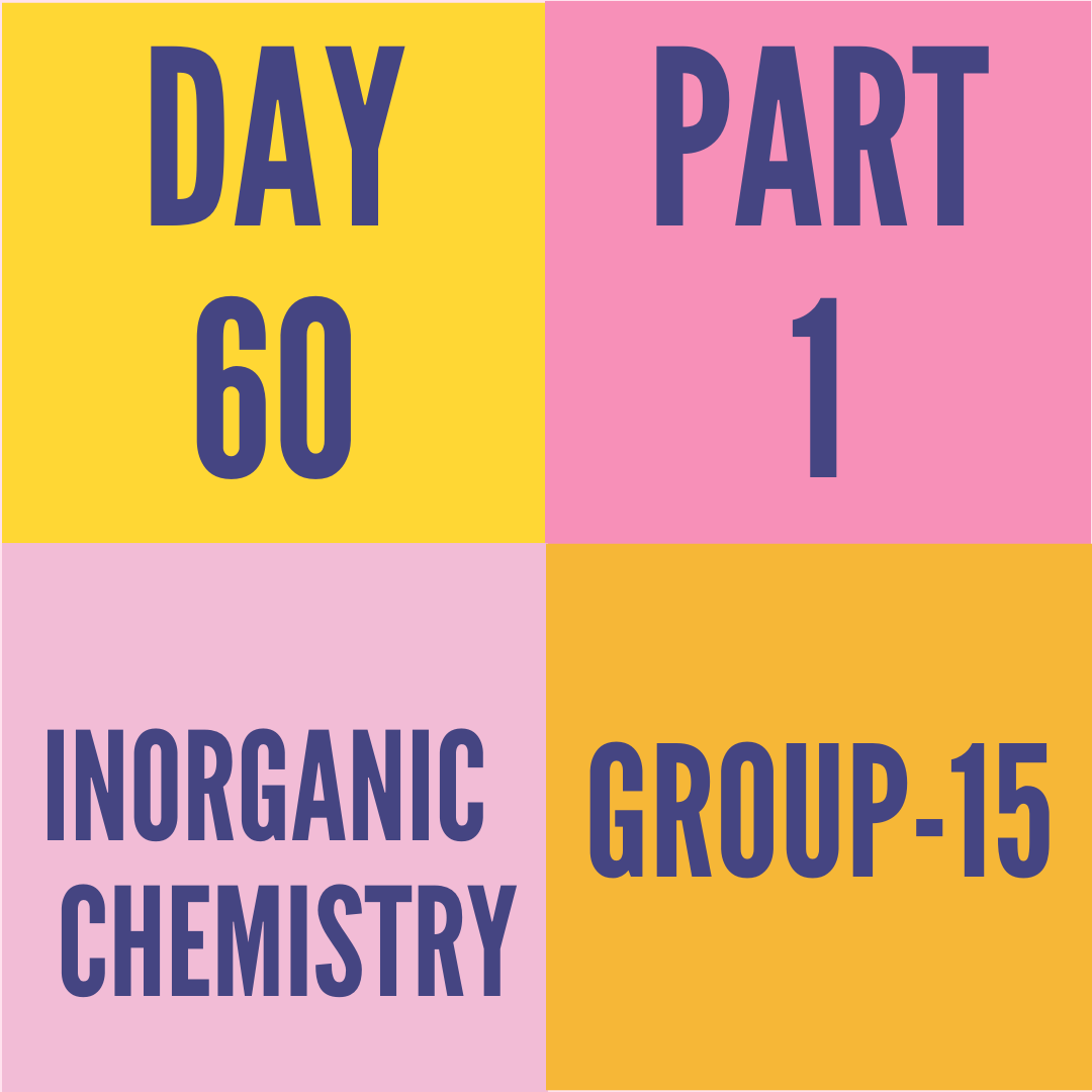 DAY-60 PART-1 GROUP-15
