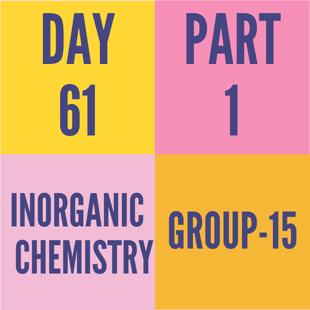 DAY-61 PART-1 GROUP-15