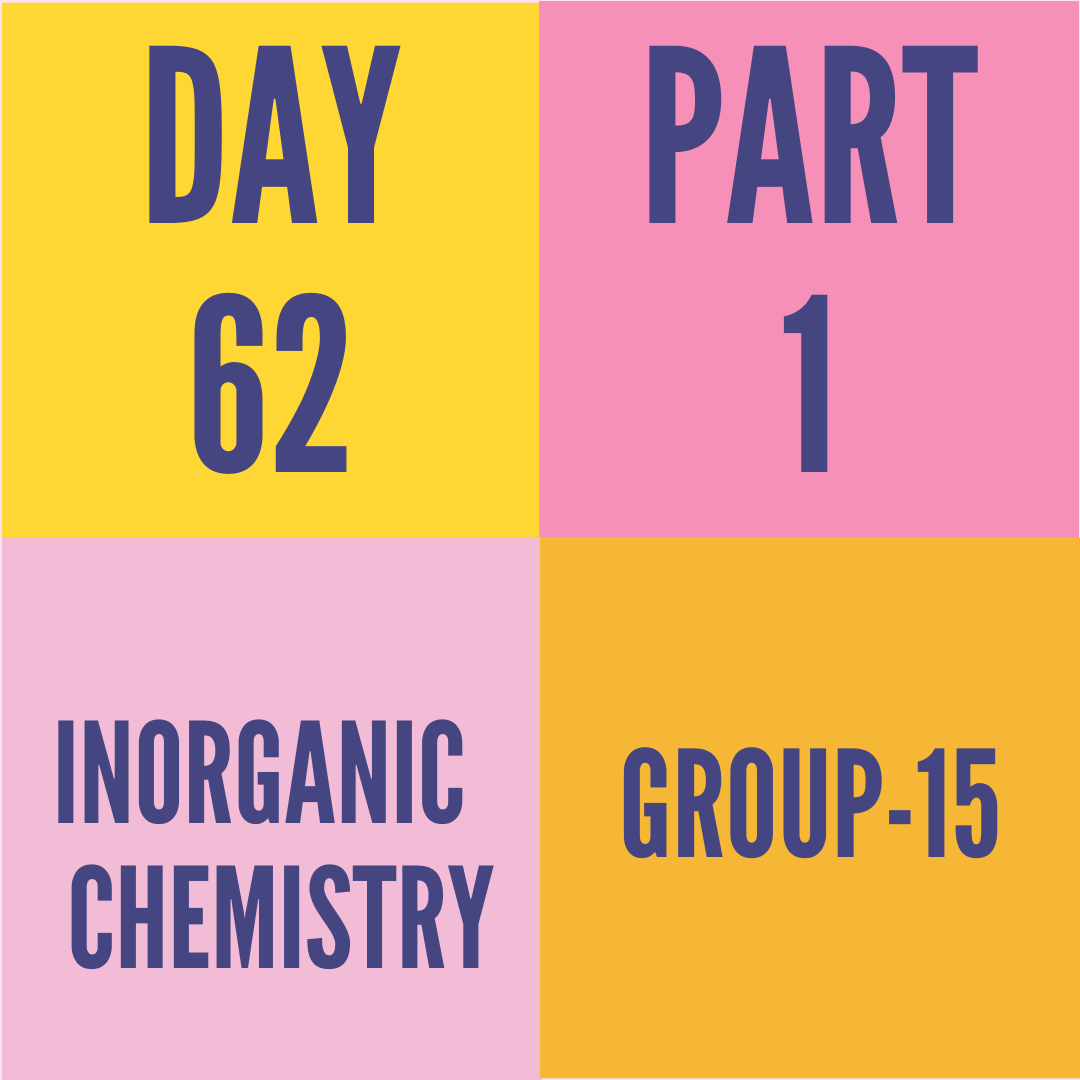 DAY-62 PART-1 GROUP-15
