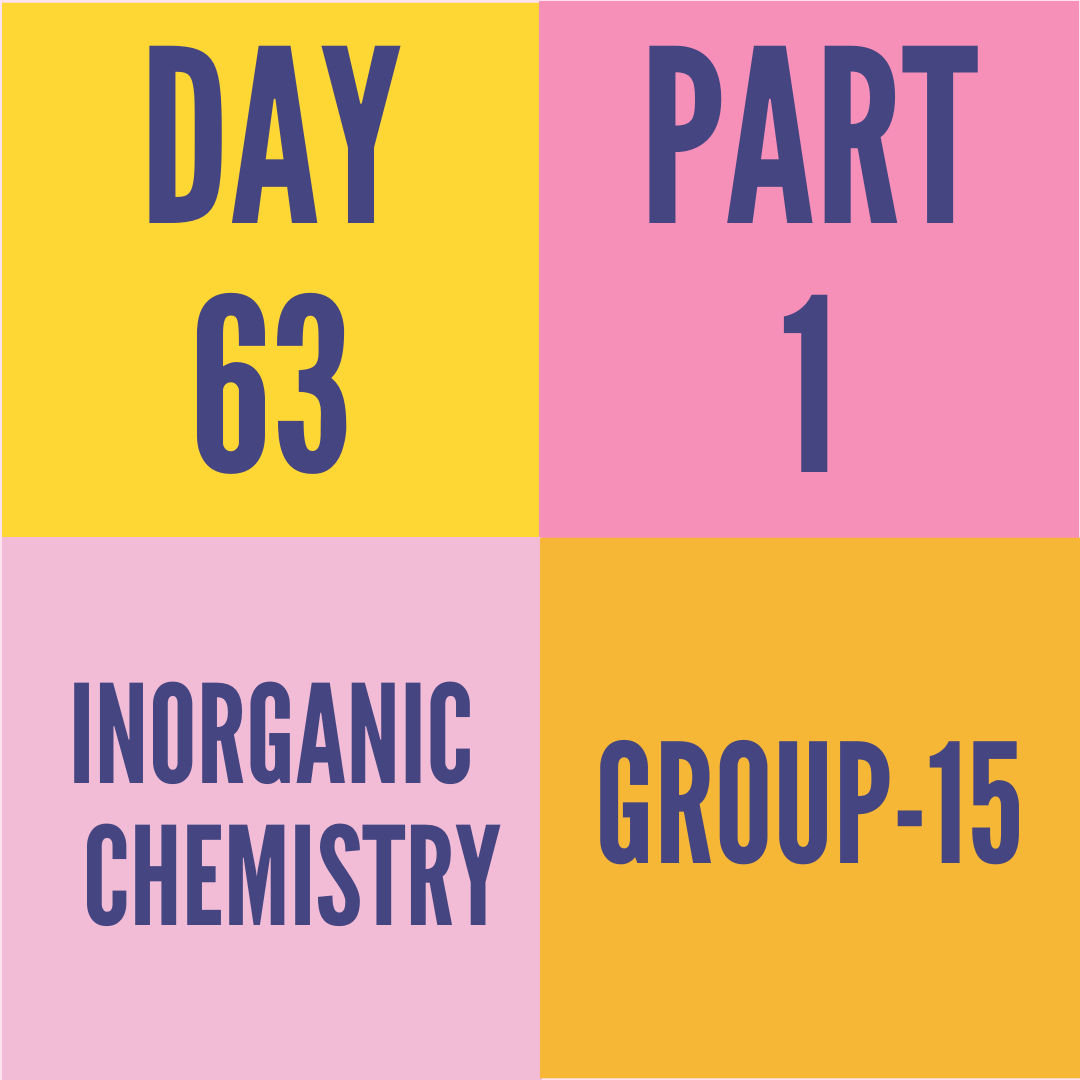 DAY-63 PART-1 GROUP-15
