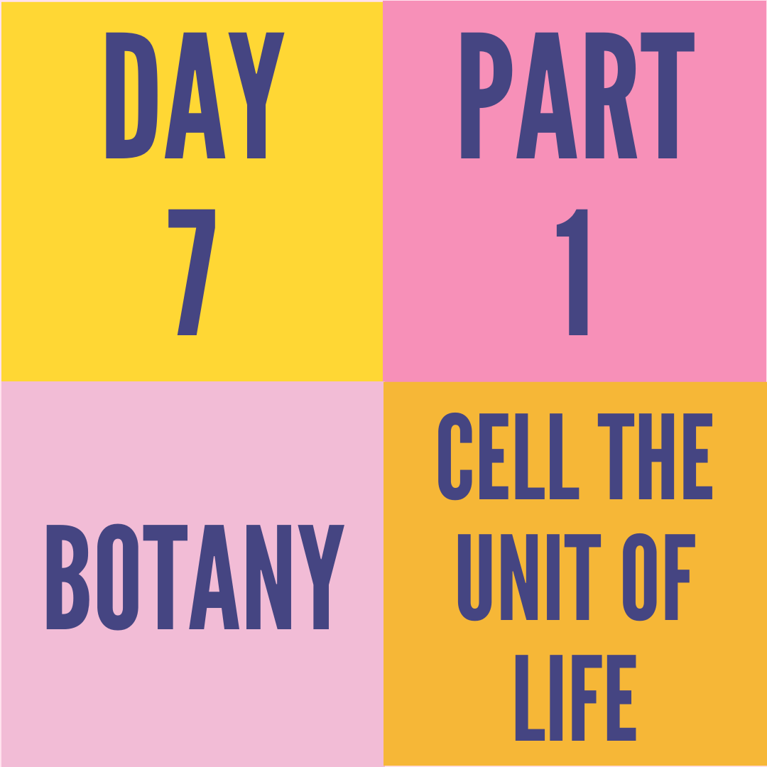 DAY-7 PART-1 CELL THE UNIT OF LIFE