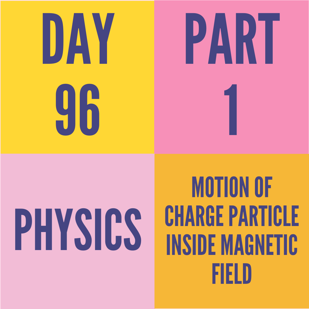 DAY-96 PART-1 MOTION OF CHARGE PARTICLE INSIDE MAGNETIC FIELD
