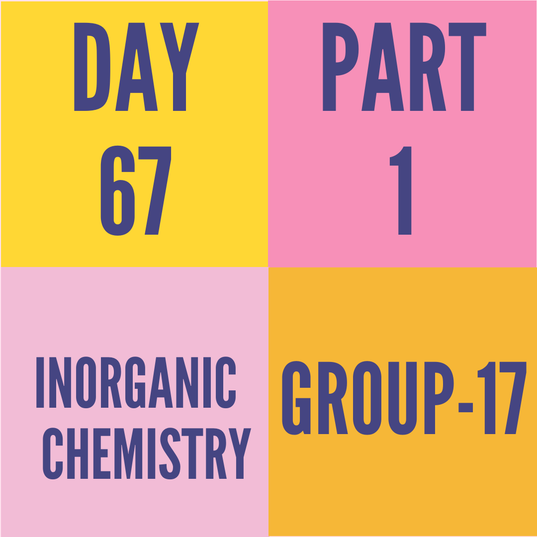 DAY-67 PART-1 GROUP-17