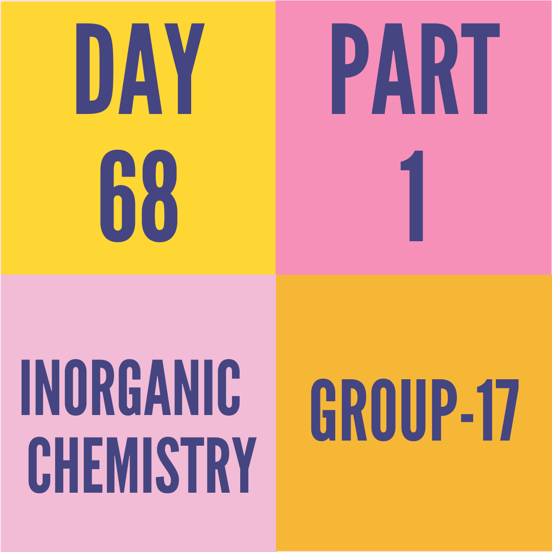 DAY-68 PART-1 GROUP-17