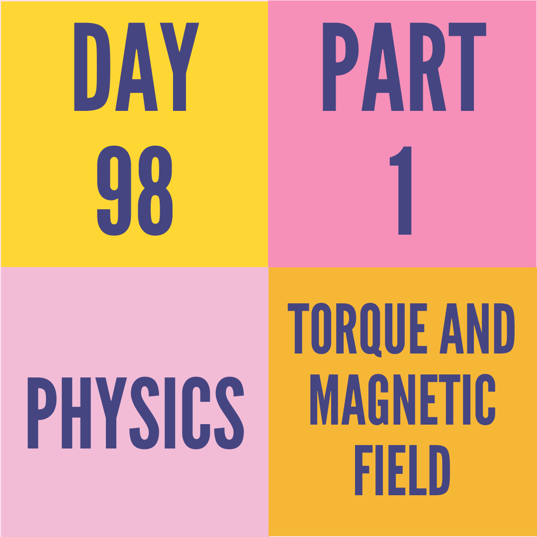 DAY-98 PART-1 TORQUE AND MAGNETIC FIELD