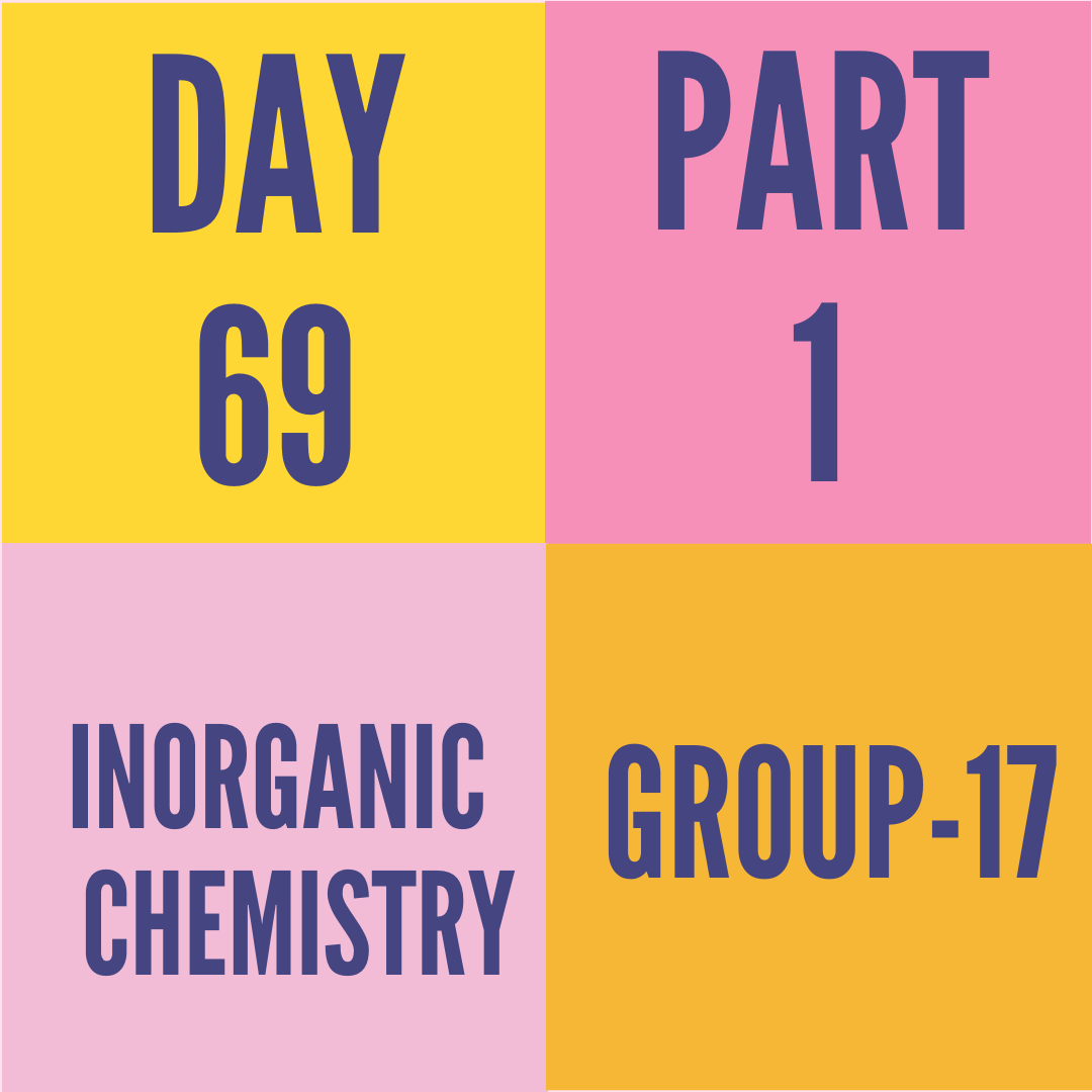 DAY-69 PART-1 GROUP-17