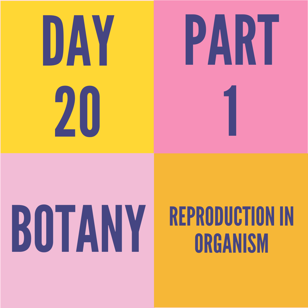 DAY-20 PART-1 REPRODUCTION IN ORGANISM