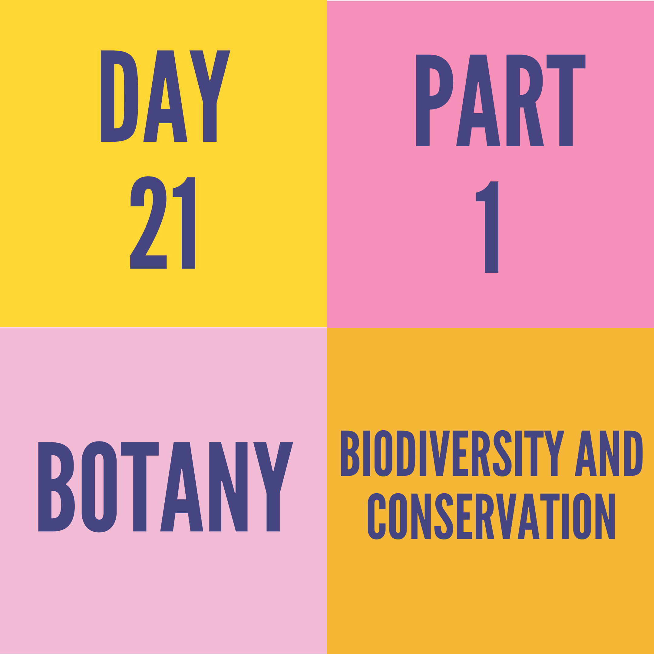 DAY-21 PART-1 BIODIVERSITY AND CONSERVATION