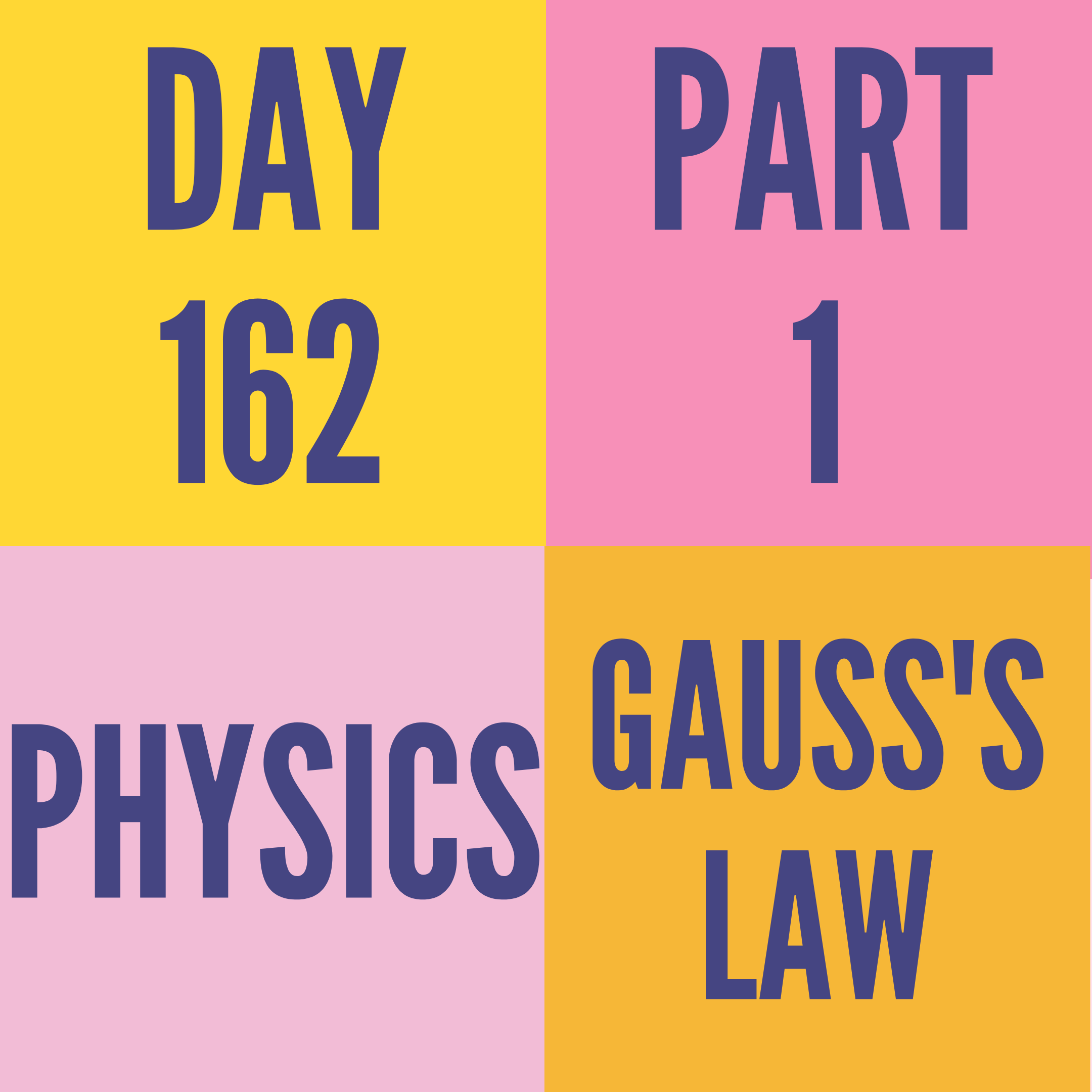DAY-162 PART-1 GAUSS'S LAW