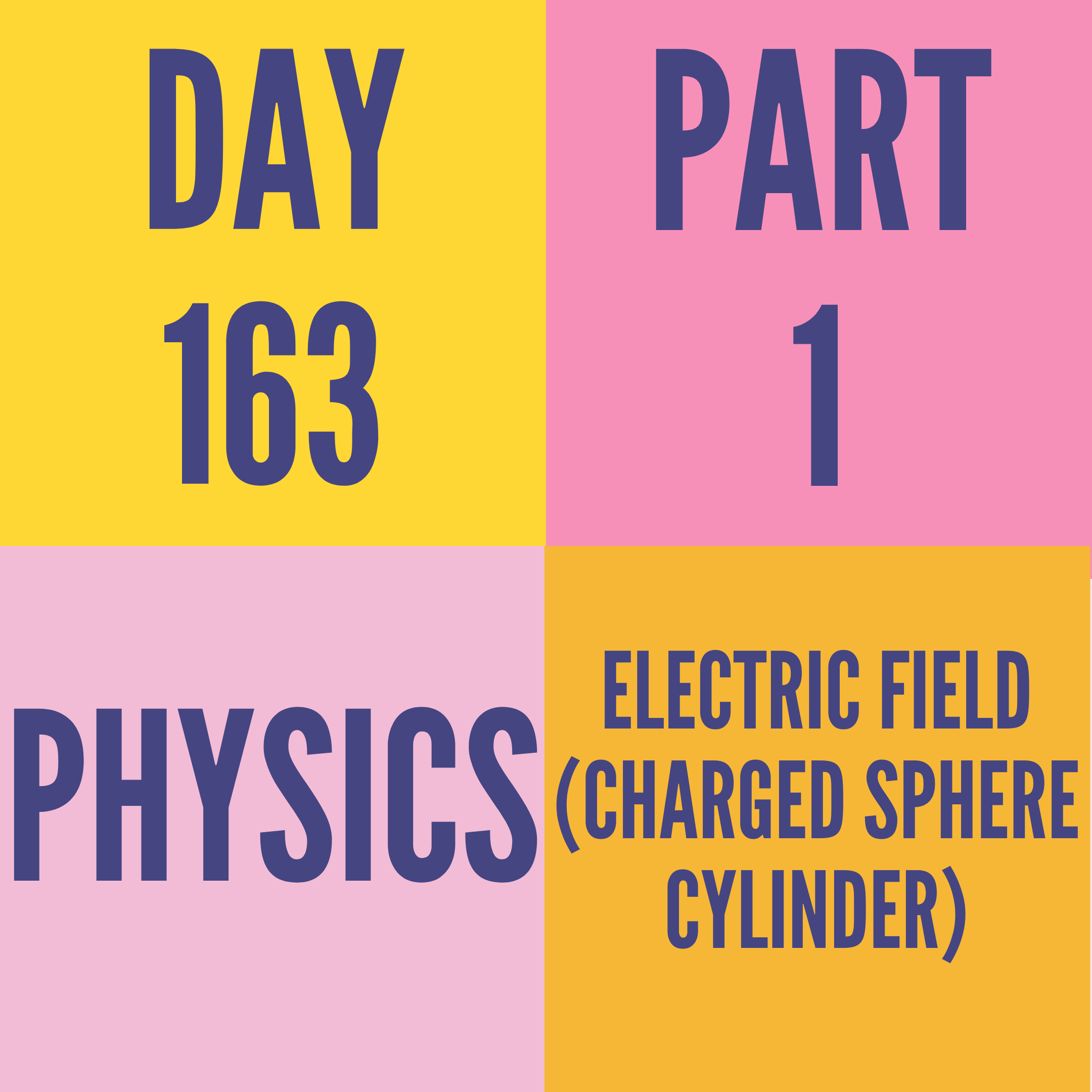 DAY-163 PART-1 ELECTRIC FIELD (CHARGED SPHERE CYLINDER)